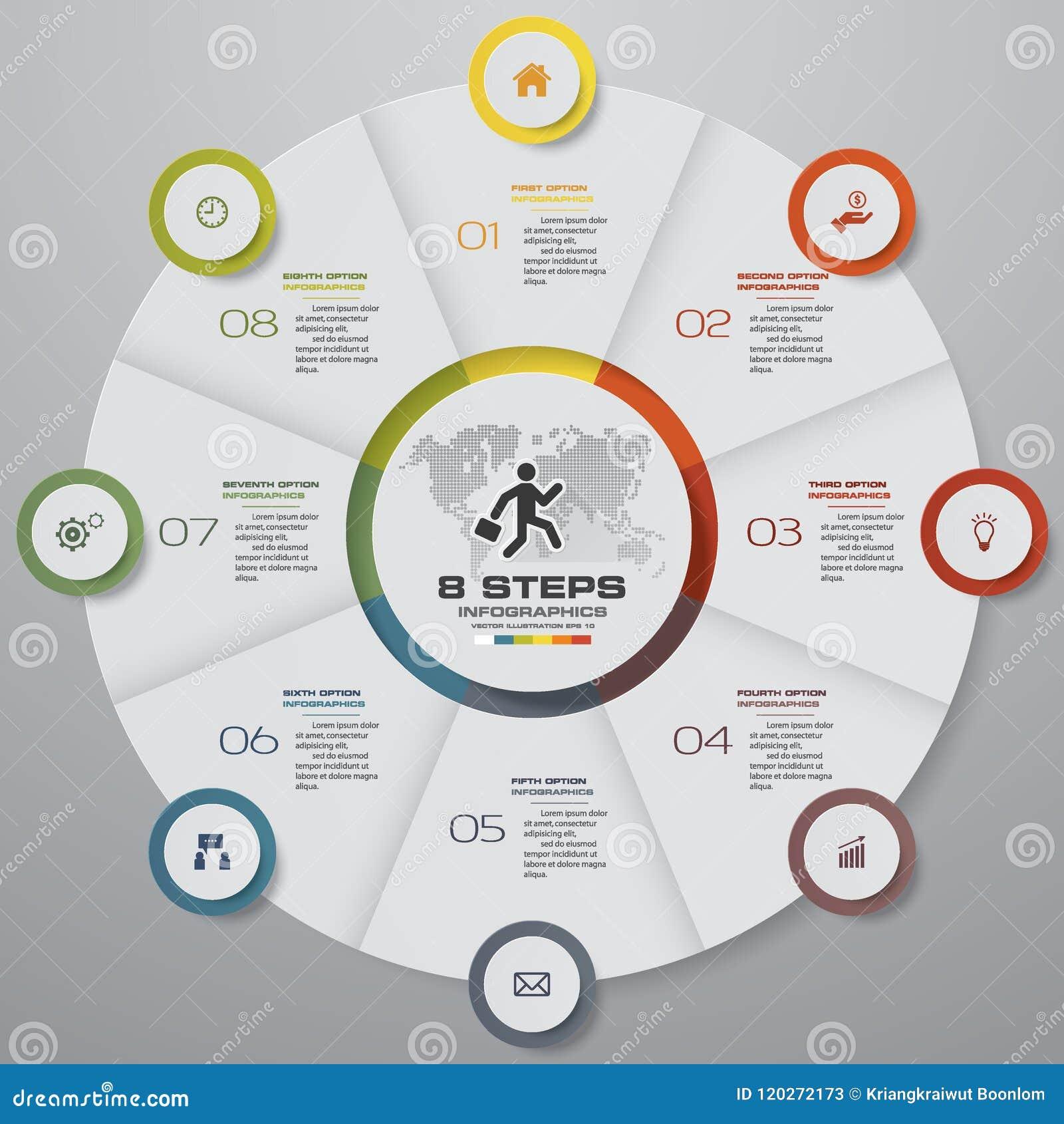 Elementos do infographics da carta de torta das etapas do sumário 8 Ilustração do vetor