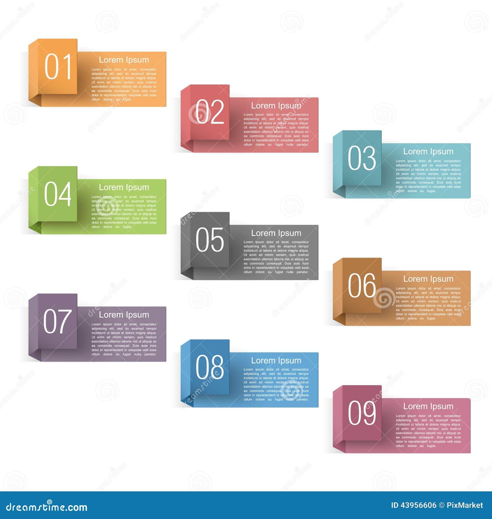 Elementos do projeto com números