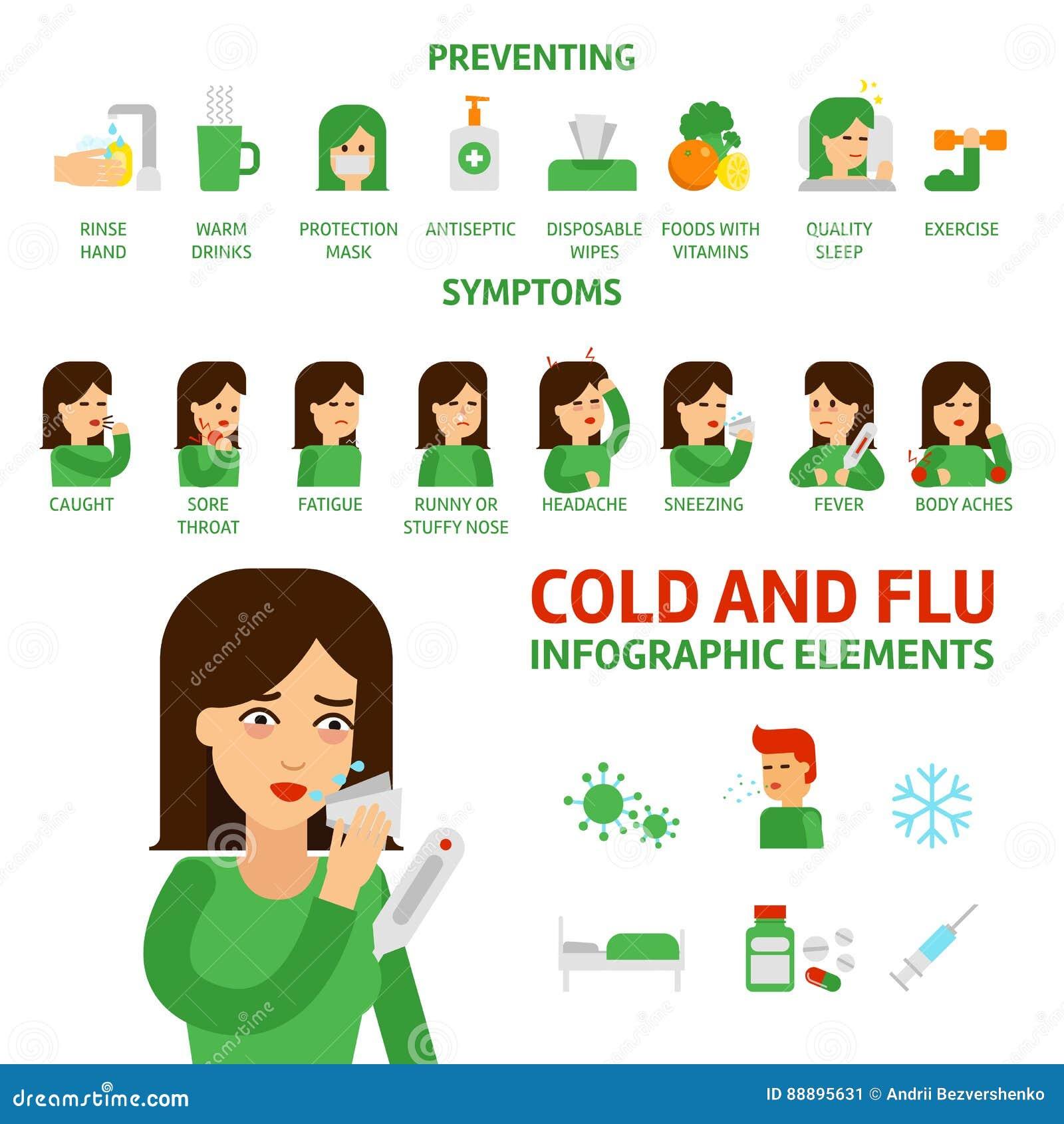 Elementos infographic da gripe e da constipação comum