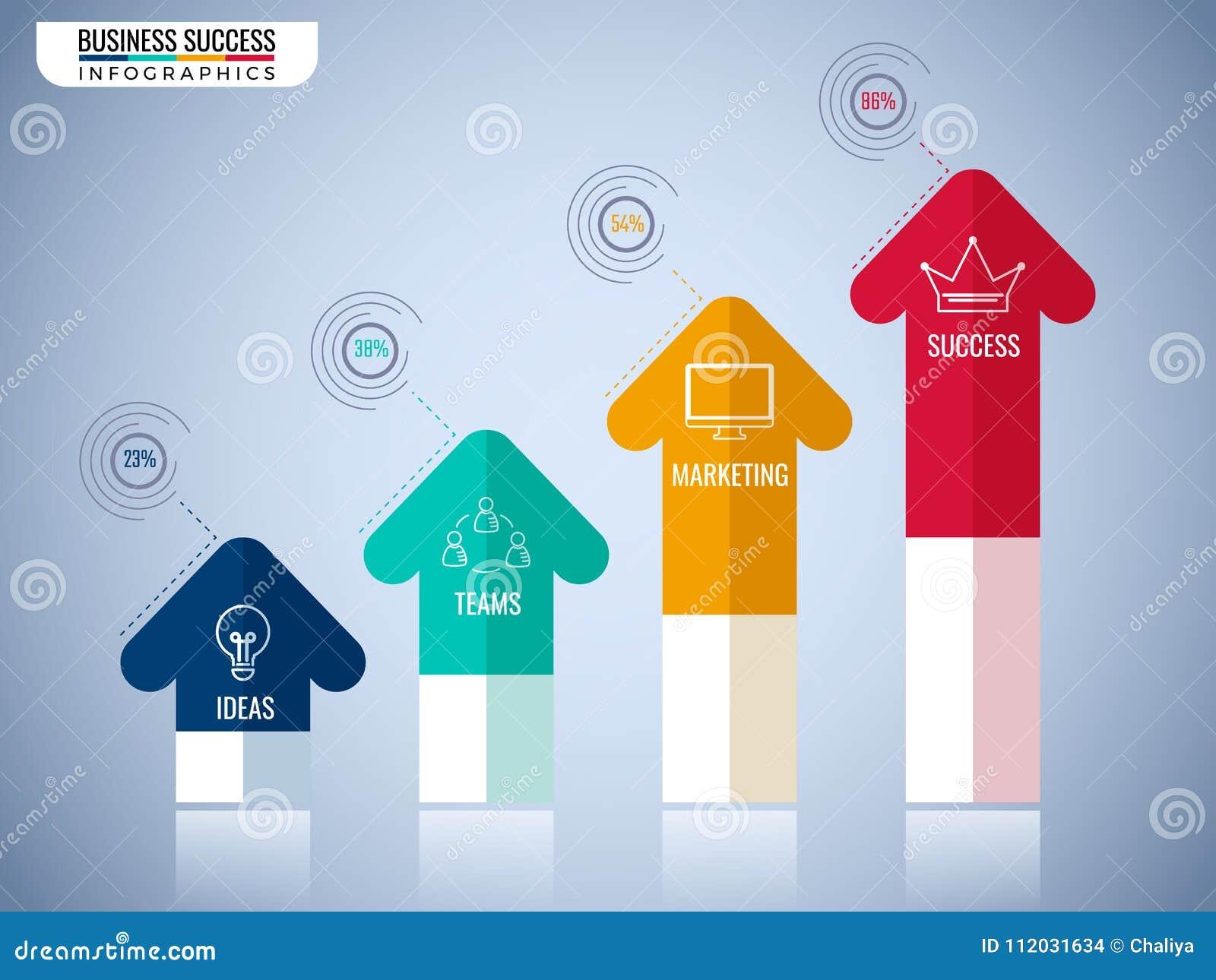 Elementos modernos do infographics da seta Etapa ao molde infographic do conceito do negócio do sucesso pode ser usado para a dis