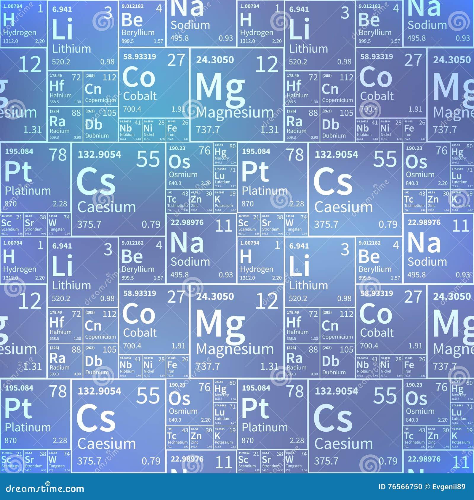 Elementos qumicos de la tabla peridica iconos blancos en el fondo download elementos qumicos de la tabla peridica iconos blancos en el fondo borroso modelo urtaz Image collections