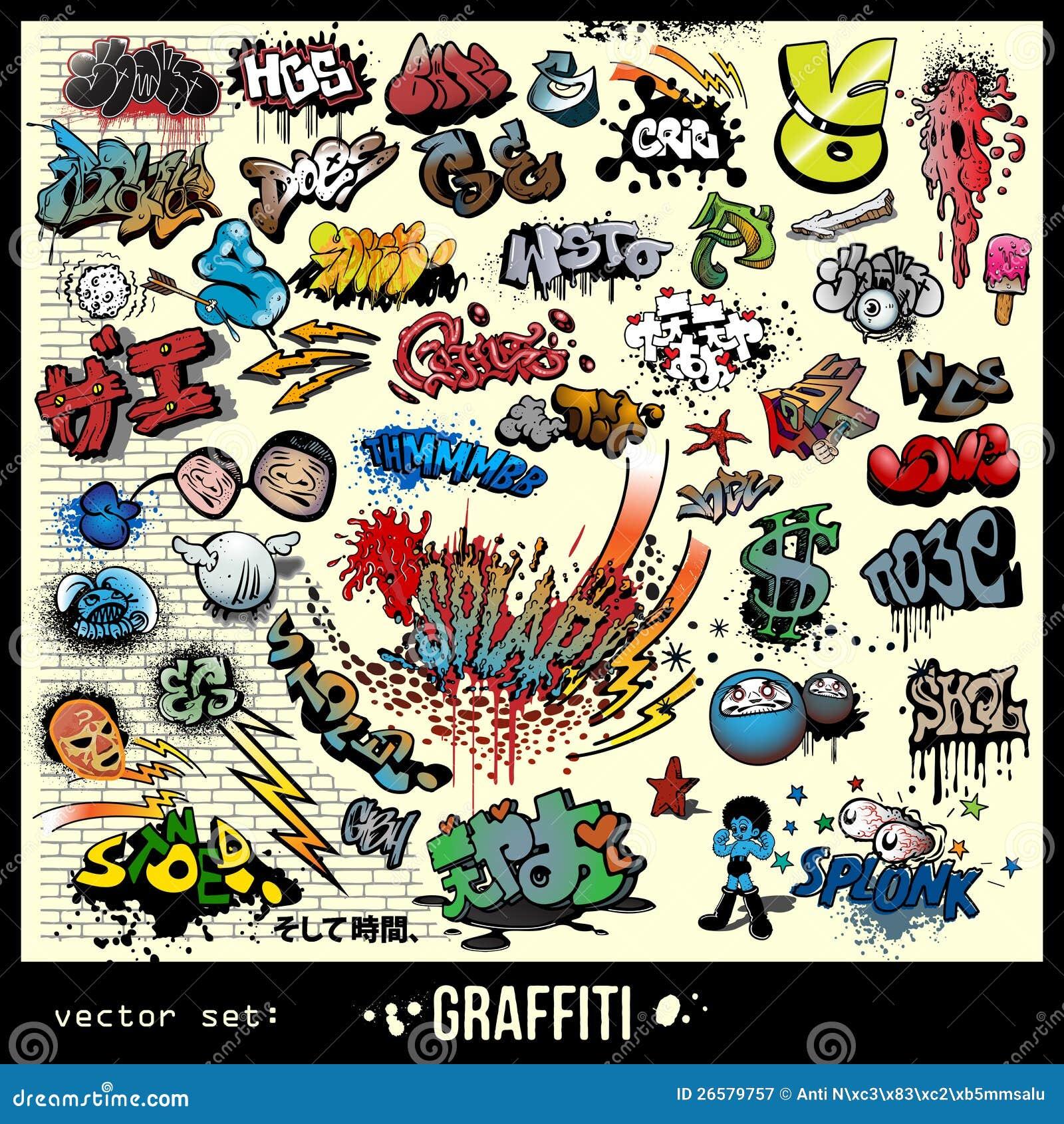 Elementos urbanos da arte dos grafittis