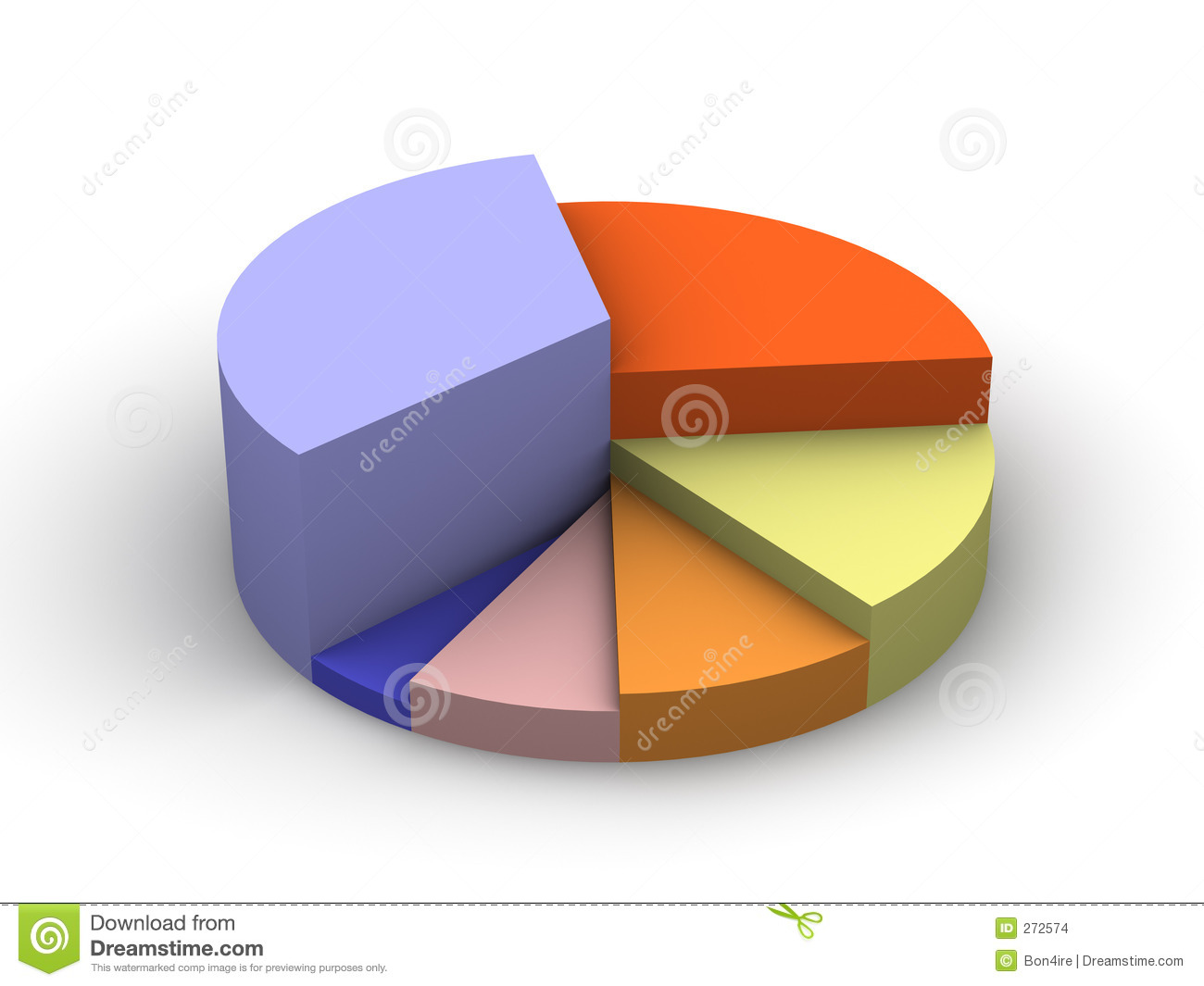 Elevated Pie Chart