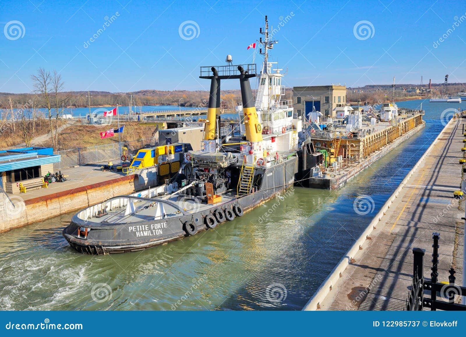 Embarque le dépassement par Welland Canal qui relient le Canada et les itinéraires de transport des USA