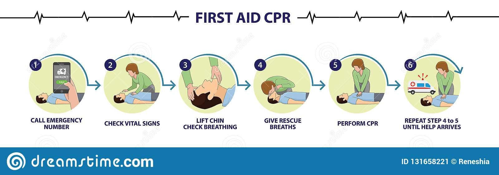 How To Perform Emergency First Aid Cpr Step By Step Procedure Stock