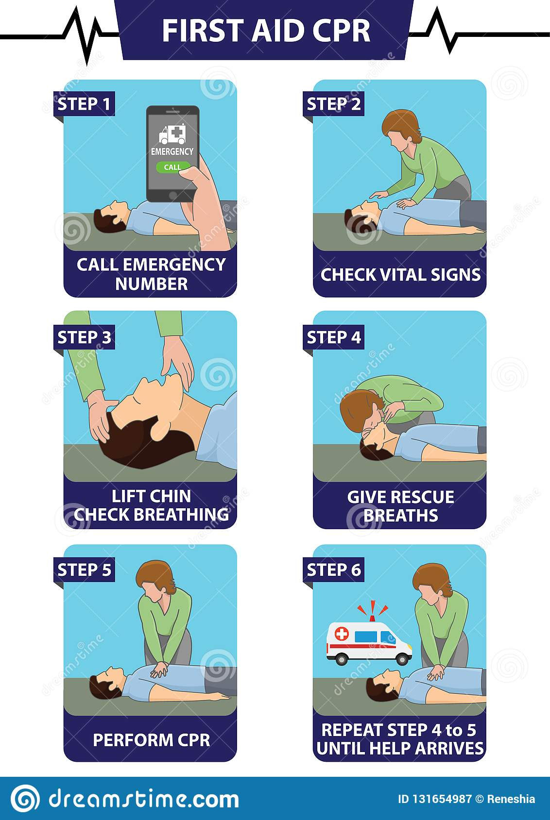 Emergency First Aid Cpr Step By Step Procedure Stock Illustration