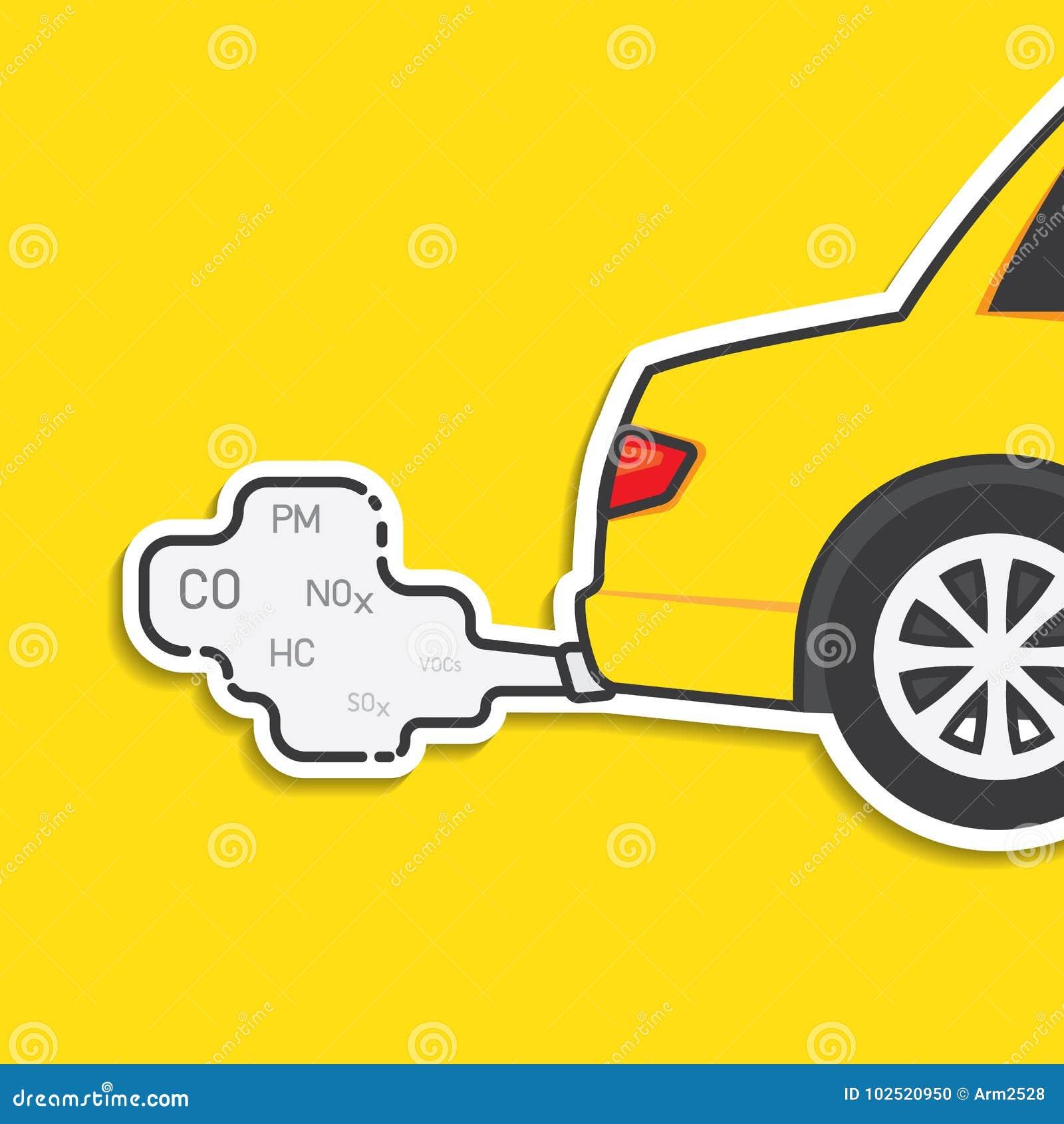 Emissione dell automobile