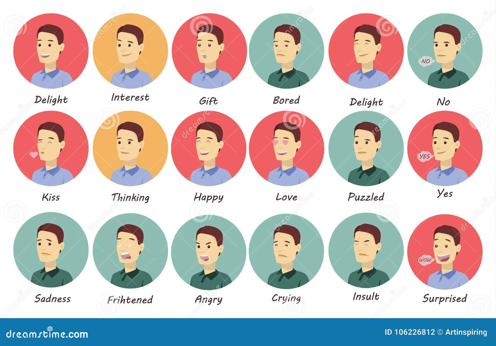 9 emociones del hombre fijadas