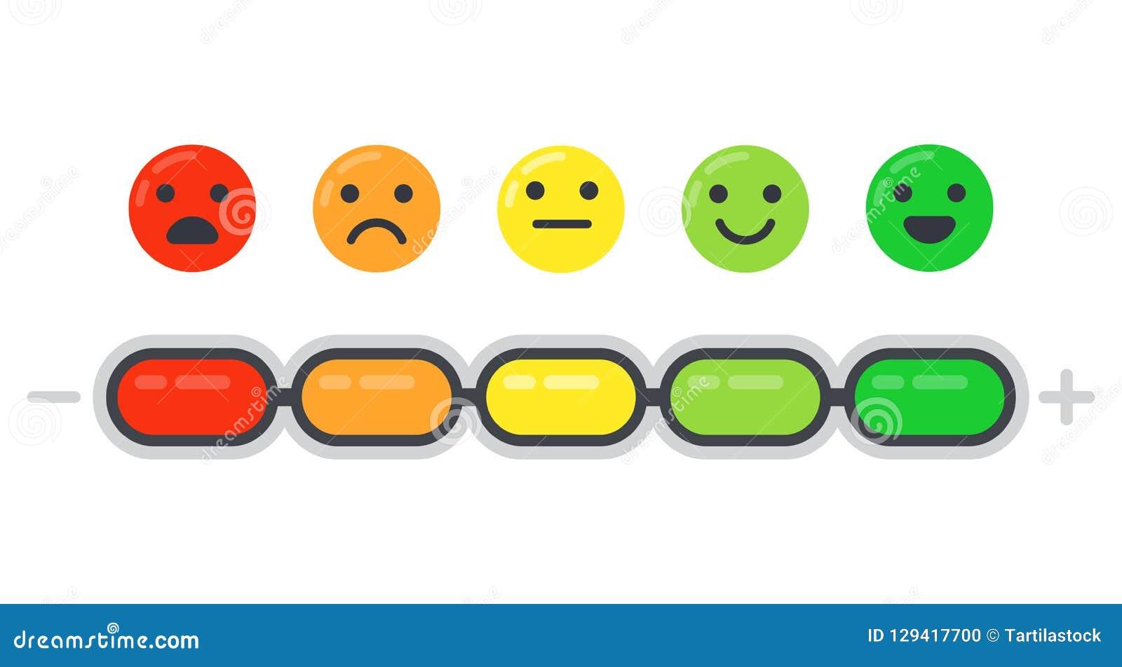 Emotionele schaal De stemmingsindicator, het onderzoek van de klantentevredenheid en gekleurde emotiesemoji isoleerden vlakke vec