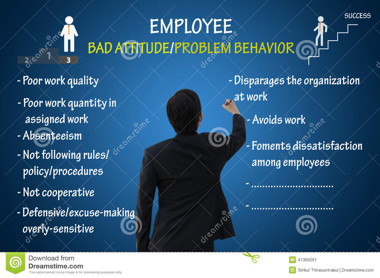 problem employee So, you have a problem employee they're always complaining about something  then they claim to suffer a mysterious injury at work—the.