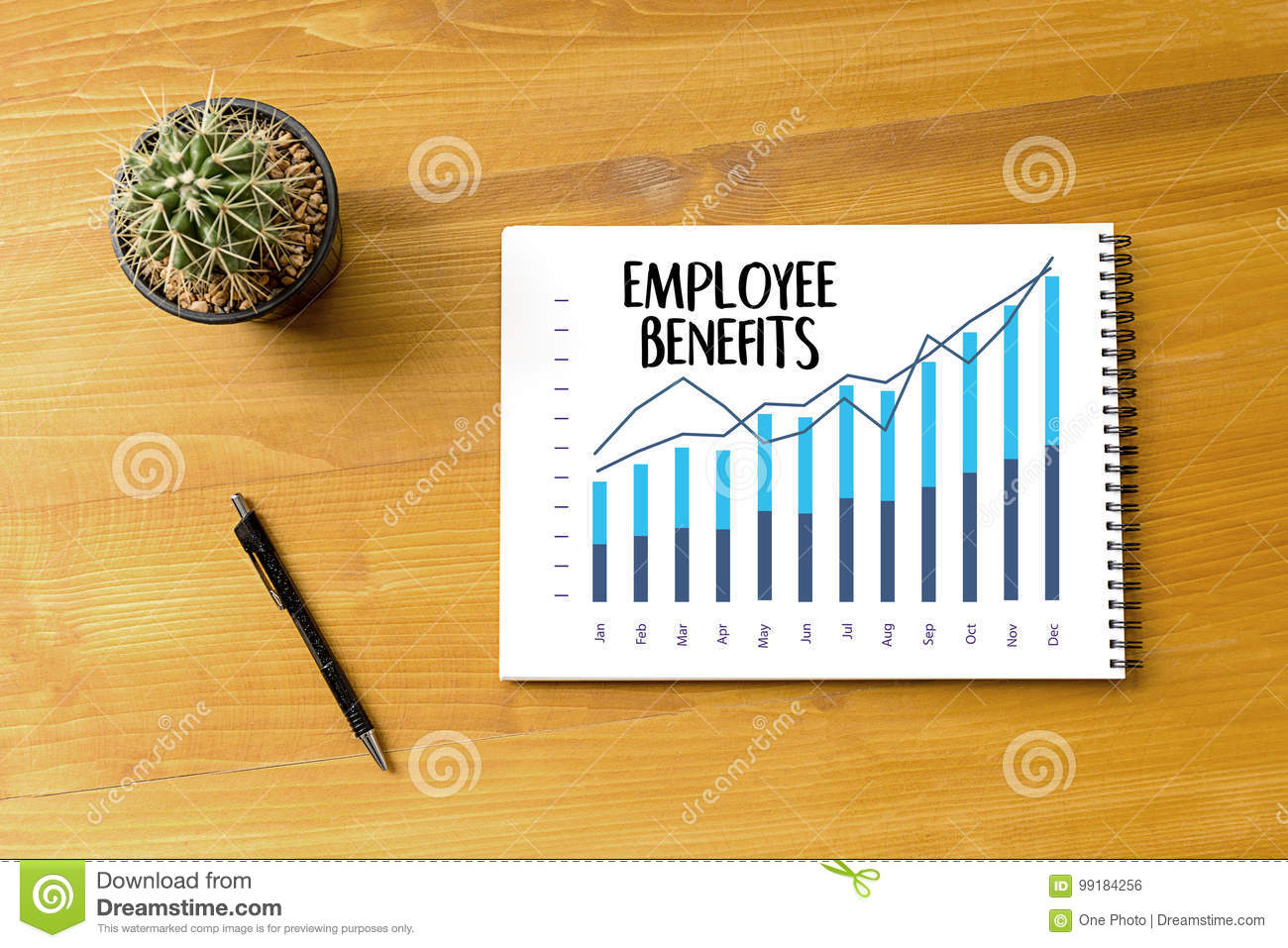 employee benefits technology communication definition highlight