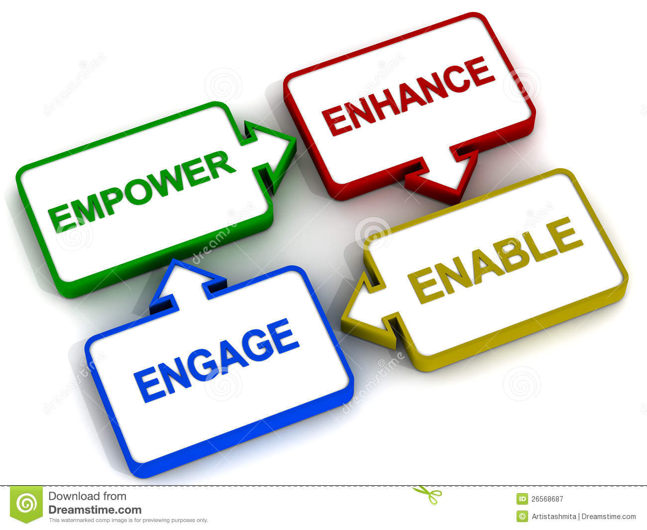 Improving Employee Empowerment Begins with Measurement
