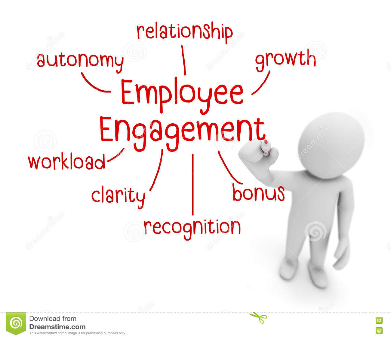 the significance of employee engagement in The meaning of employee engagement william h macey valtera corporation benjamin schneider valtera corporation and university of maryland abstract.