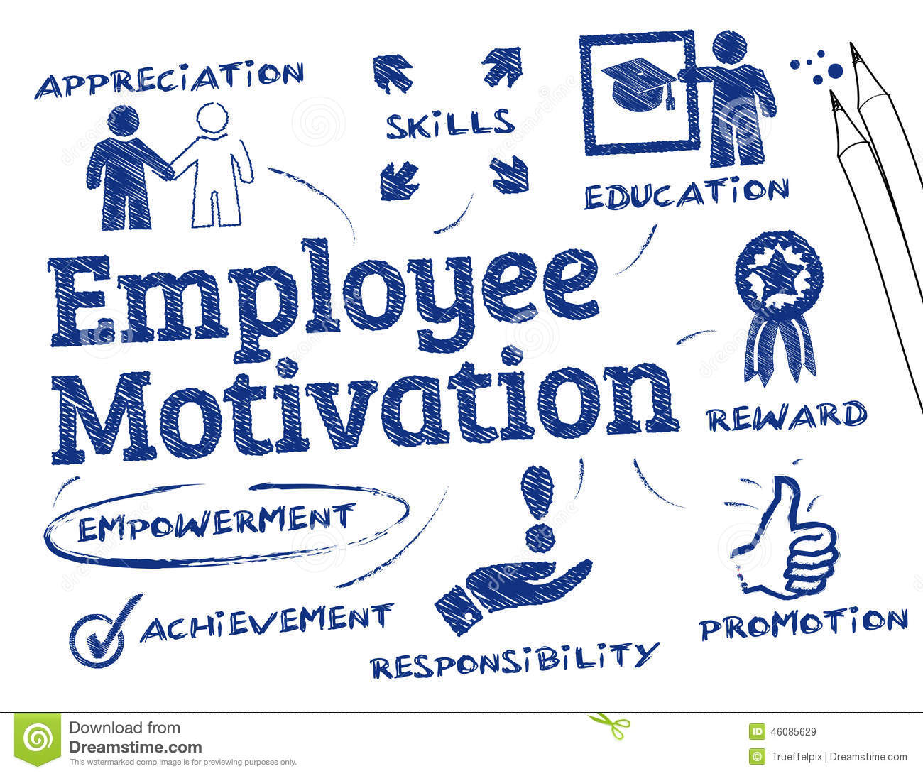 "an analysis of employee motivation in modern management ""swot analysis – instrument for strategic development positioning of hrm in the modern administration motivation for change."