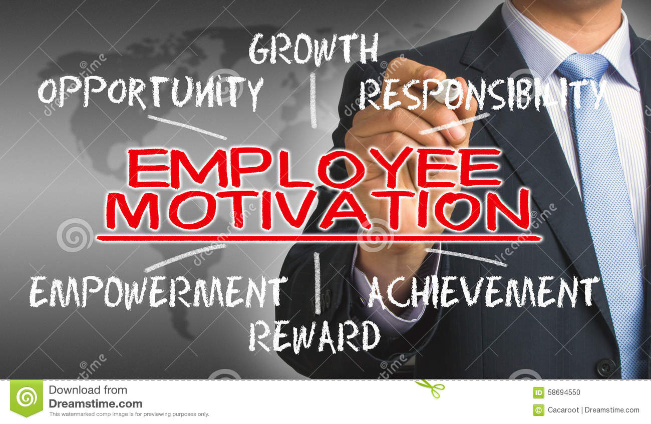 concept of motivation What is motivation  mbo operationalizes the concept of objectives by devising a process by which objectives cascade down through the organization.