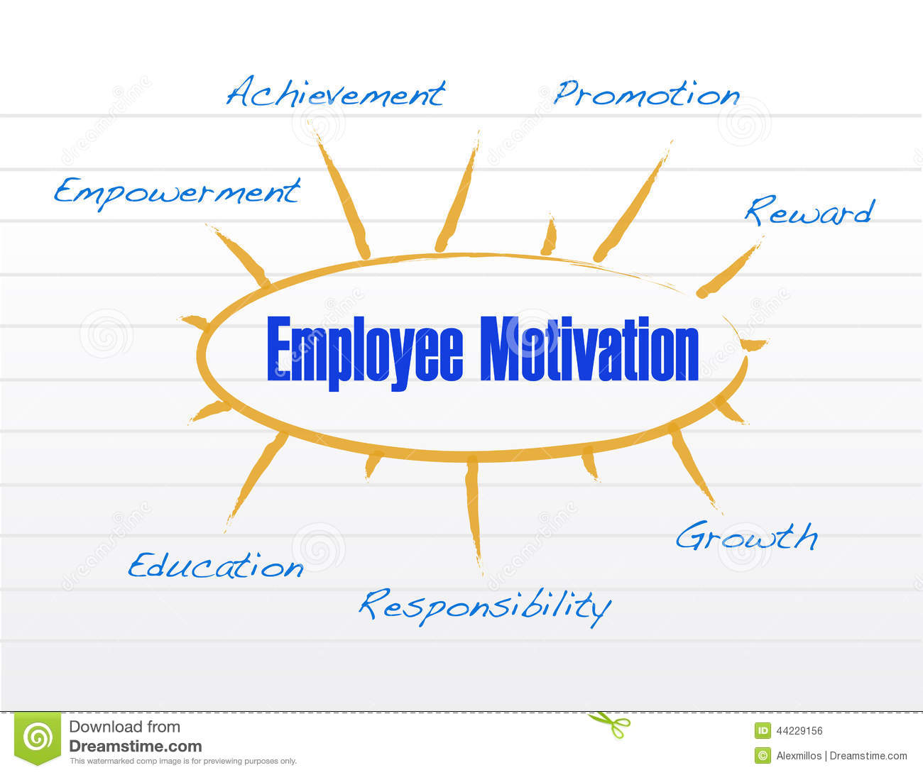 background study of employee motivation G background of the study: study aims and research questions in 1992, the us department of education, office of educational research and improvement commissioned 12 studies of.