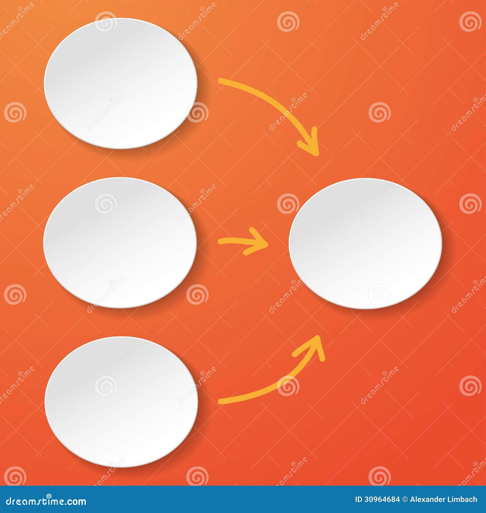 Empty flowchart oval circles orange background stock vector empty flowchart oval circles orange background nvjuhfo Gallery