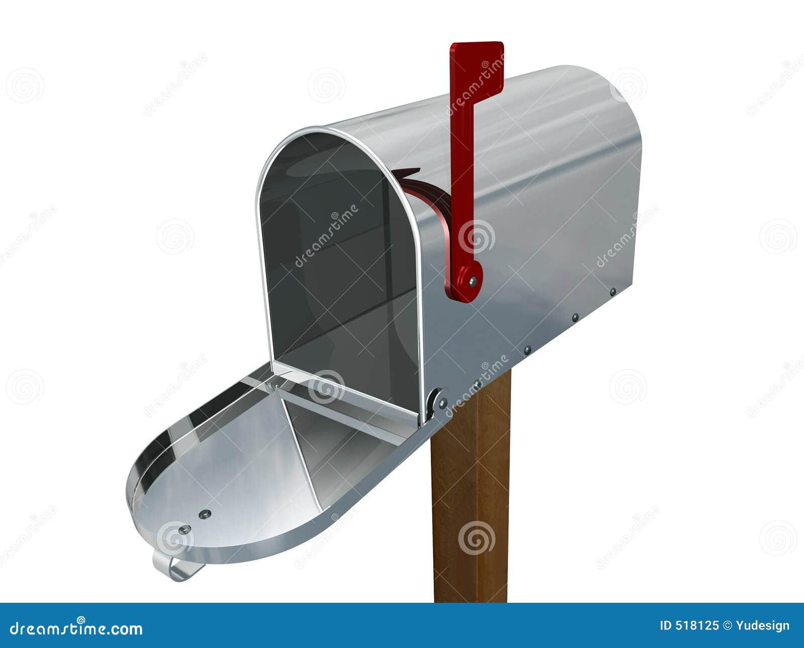 empty mailbox royalty free stock photo   image 518125