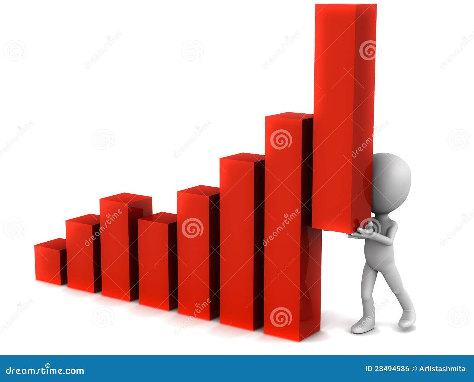 Empurre o gráfico