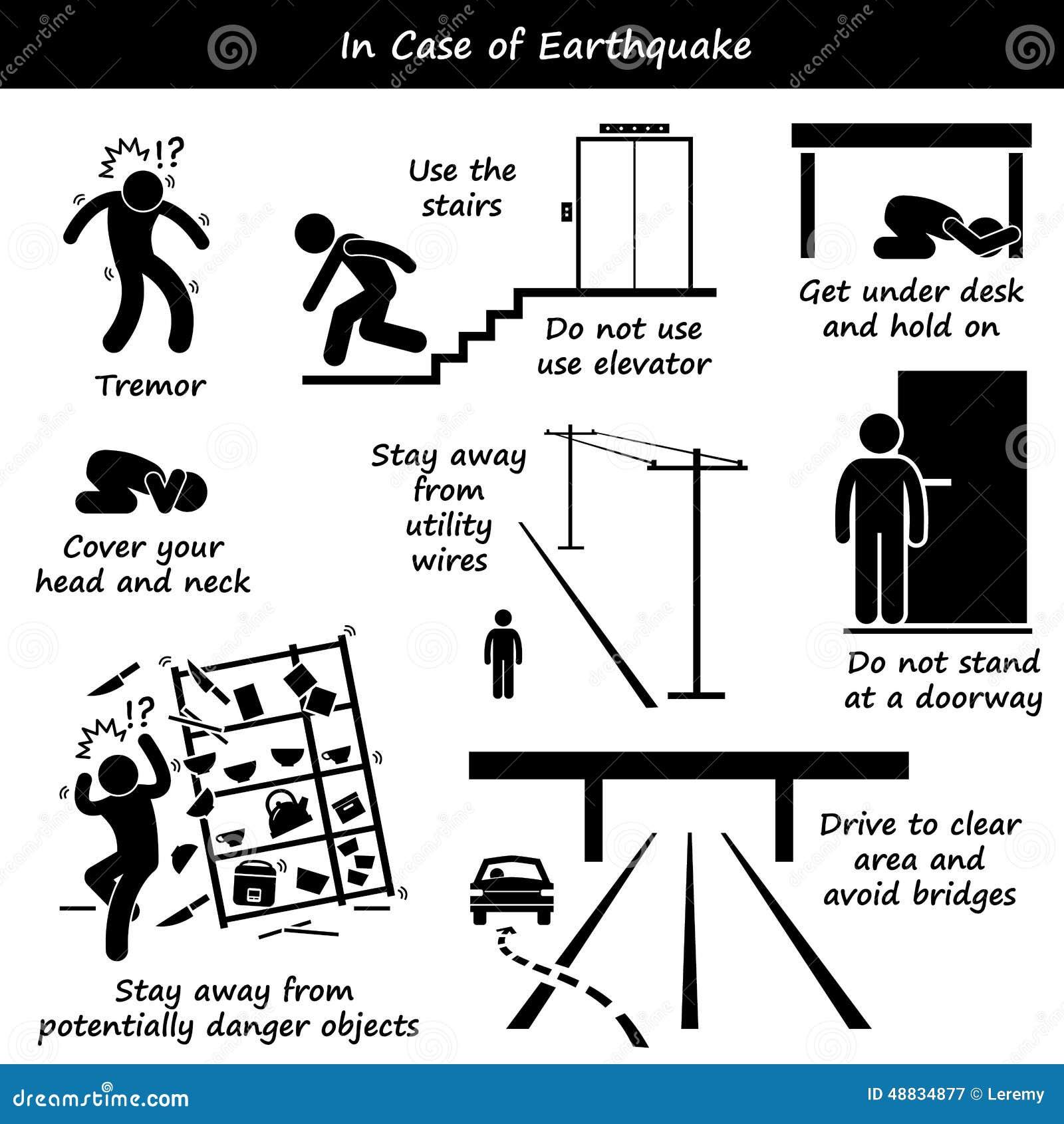 En caso de iconos del plan de emergencia del terremoto
