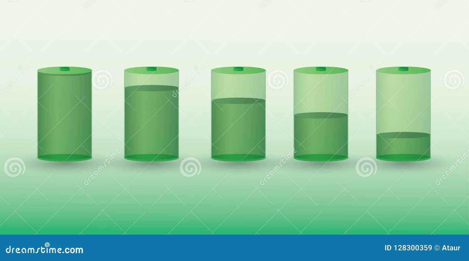 En uppsättning av det gröna uppladdningsbara batteriet med den olika laddningen jämnar