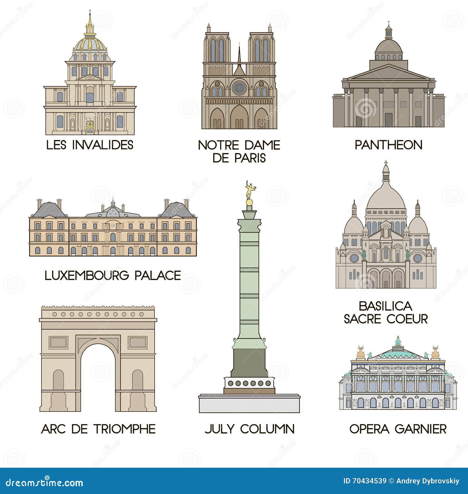 Endroits célèbres paris