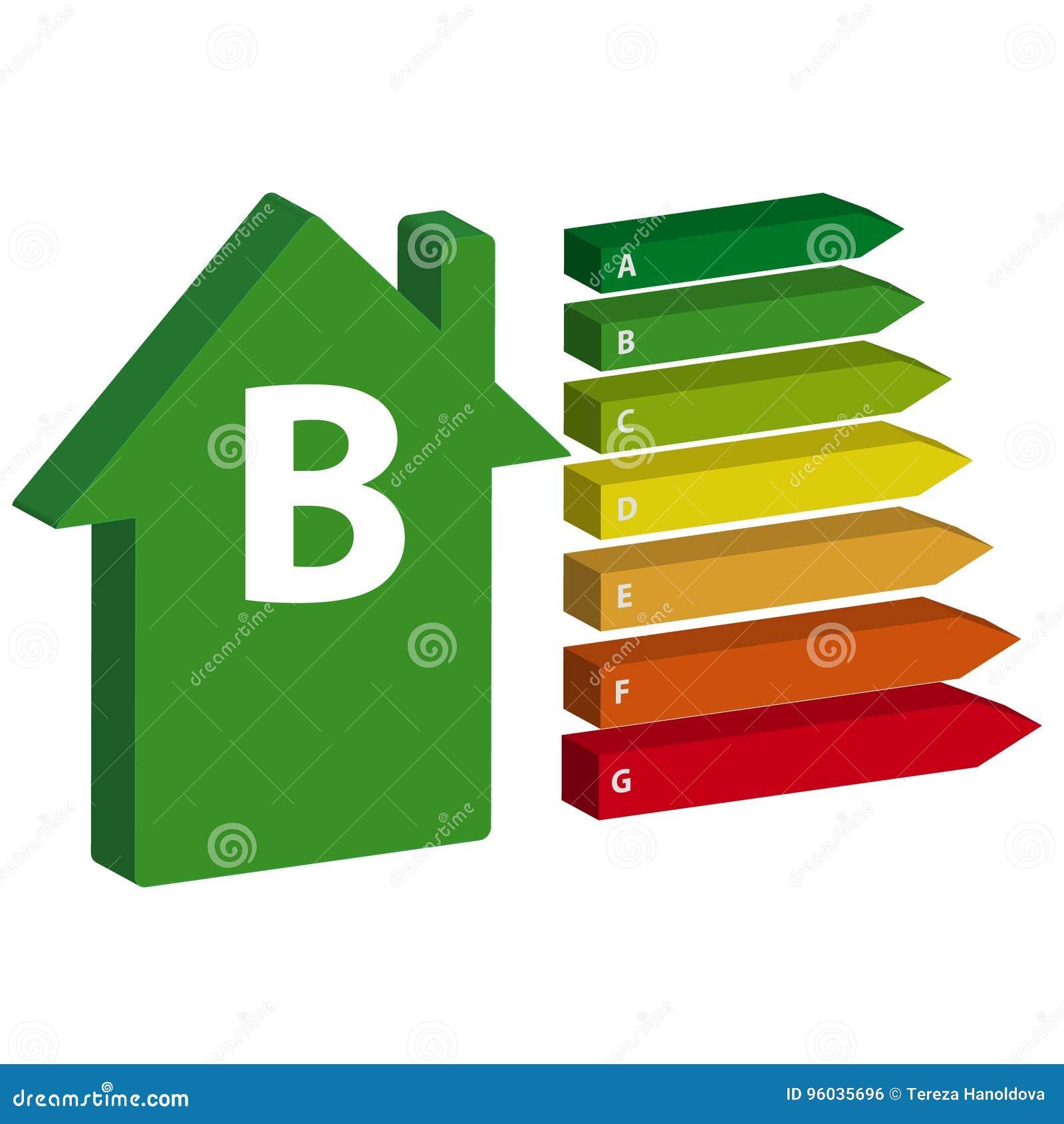 Energetyczna efficience etykietka odizolowywająca na białym tle Wektorowy Illustartion