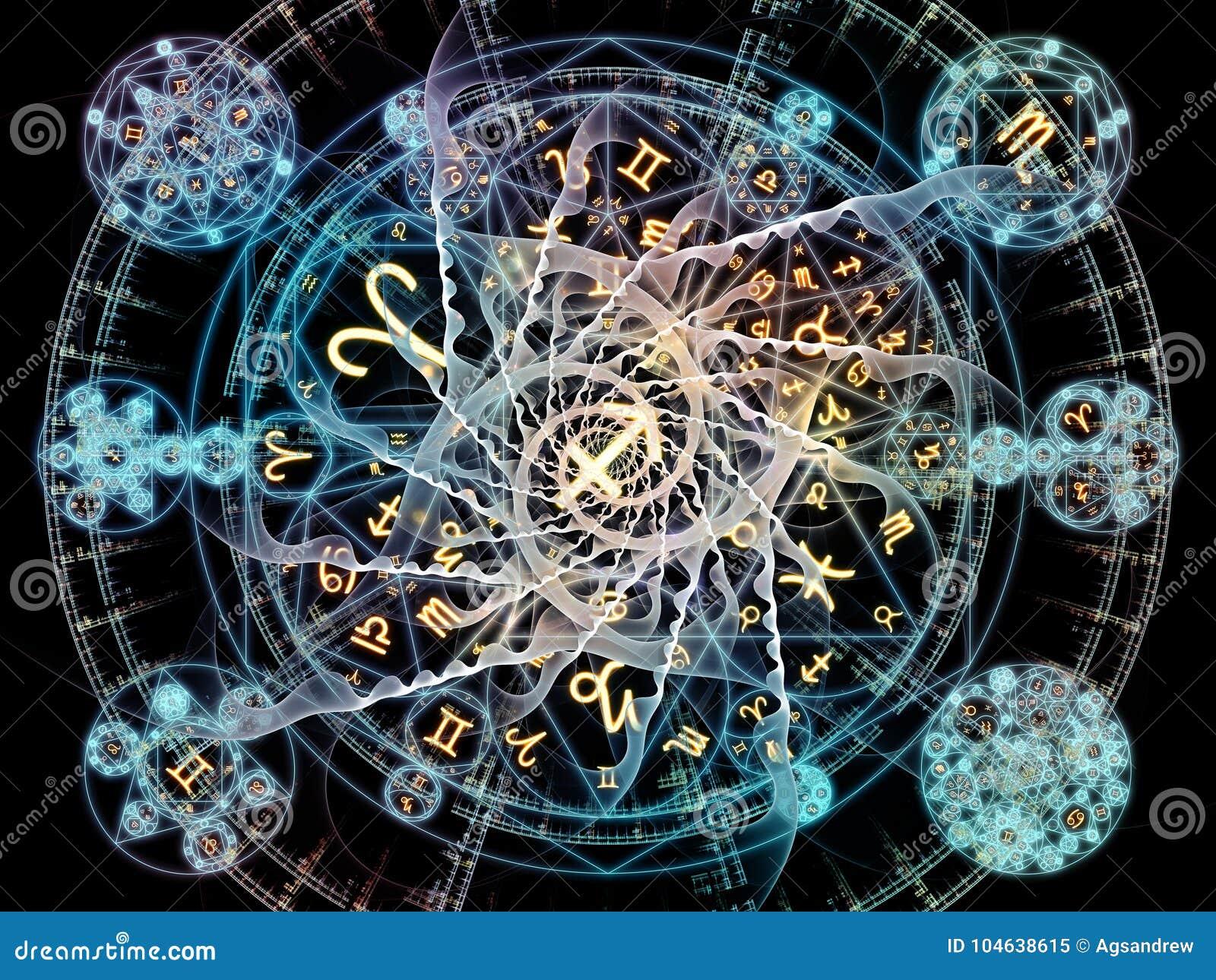 Energie van Symbolische Betekenis