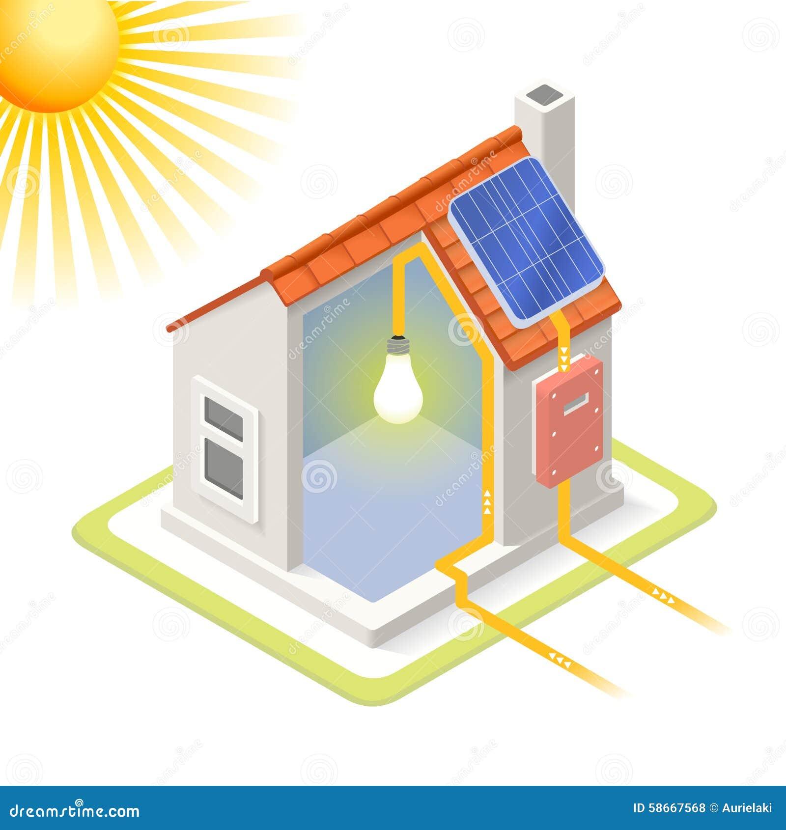 Energieketen 03 Isometrische de Bouw