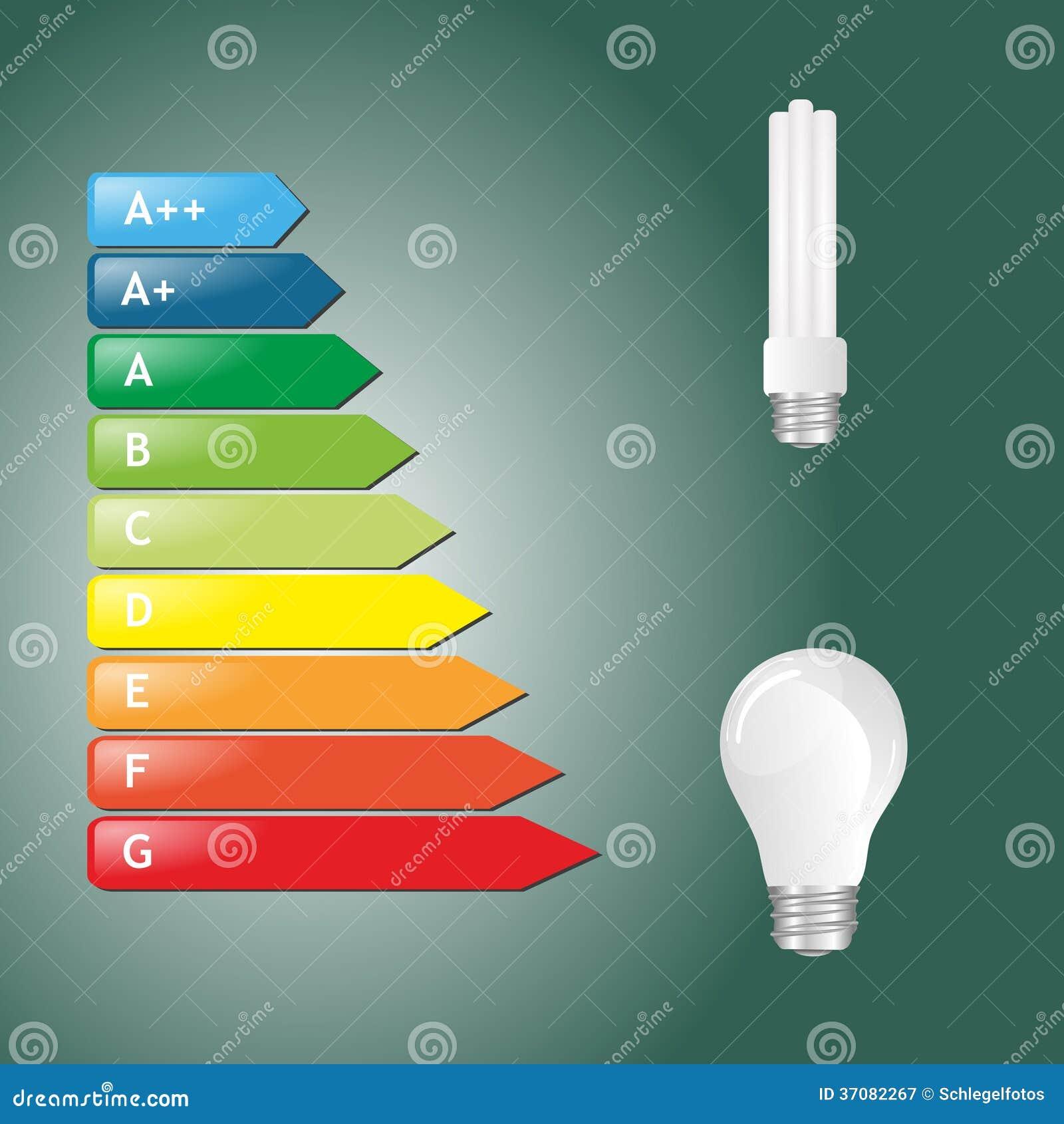 Download Energii klasowy tło ilustracji. Ilustracja złożonej z spożycie - 37082267