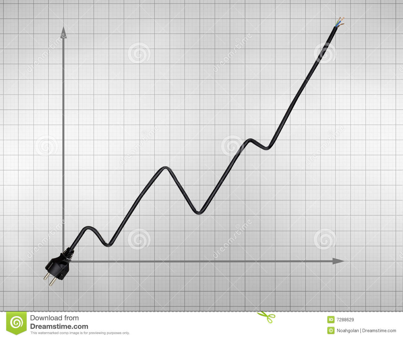 Royalty Free Stock Images: Energy chart
