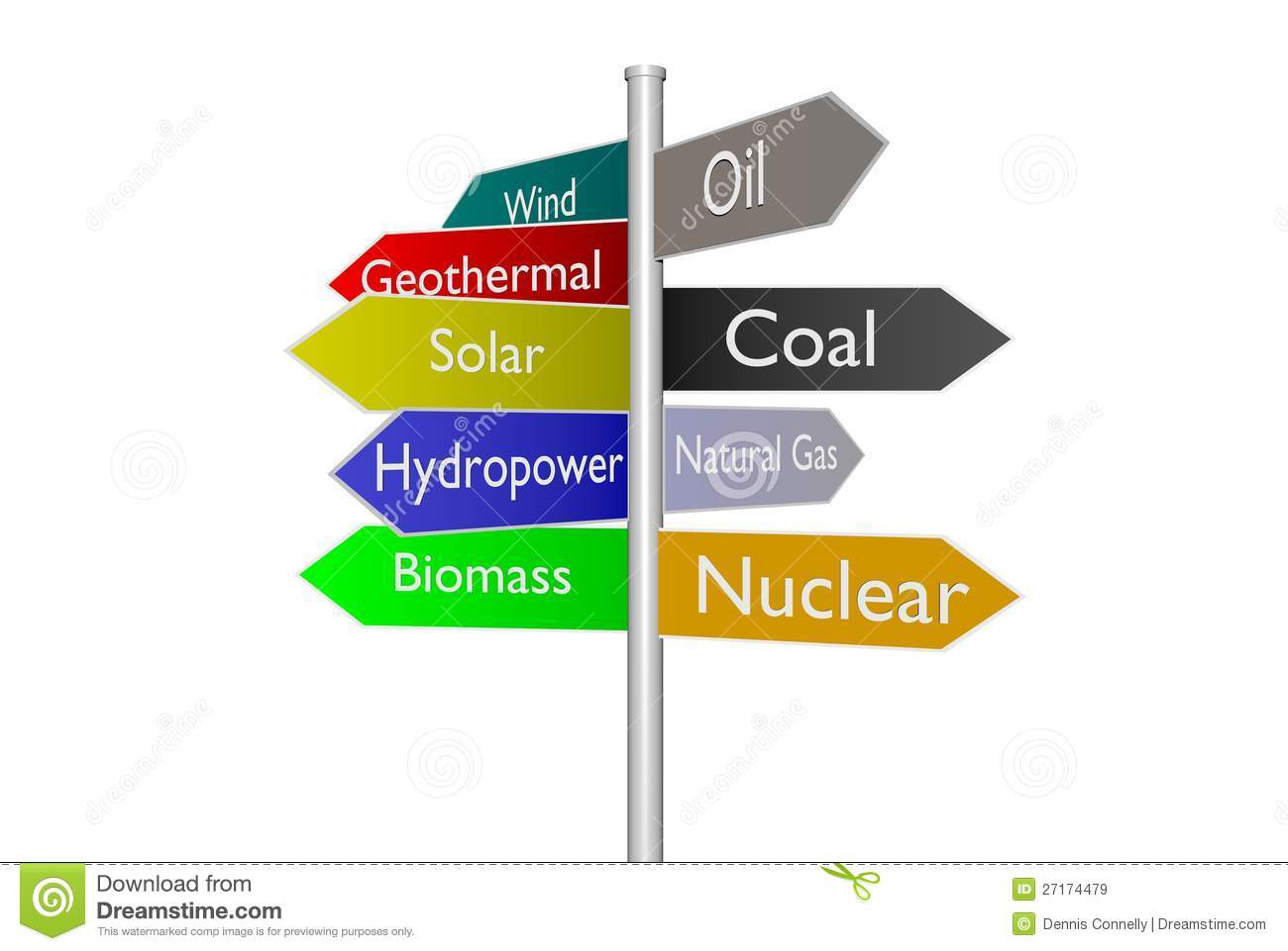 Energy Choices Royalty Free Stock Images Image 27174479