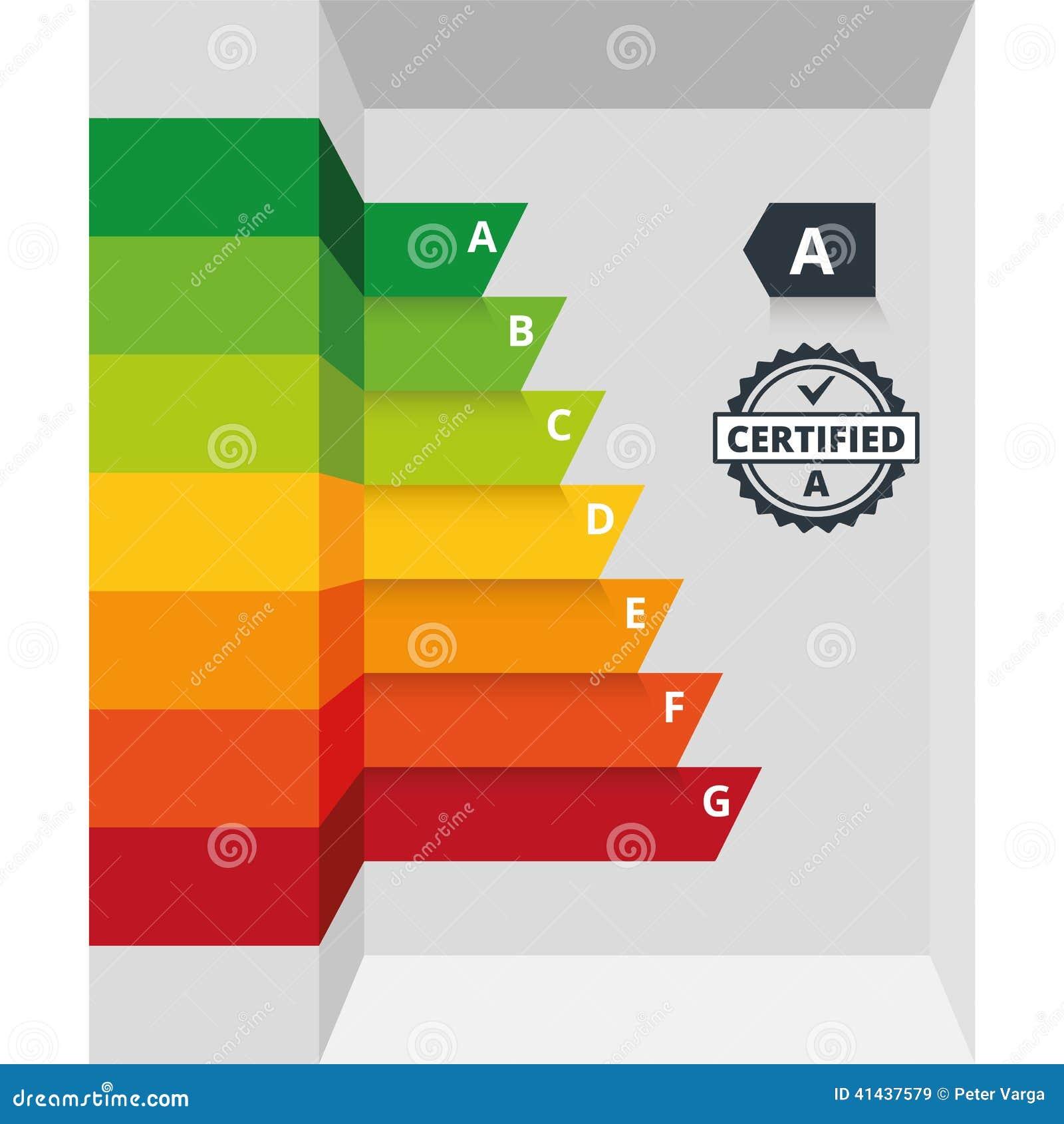 Energy Efficiency Classes Label. Class, Appliance.