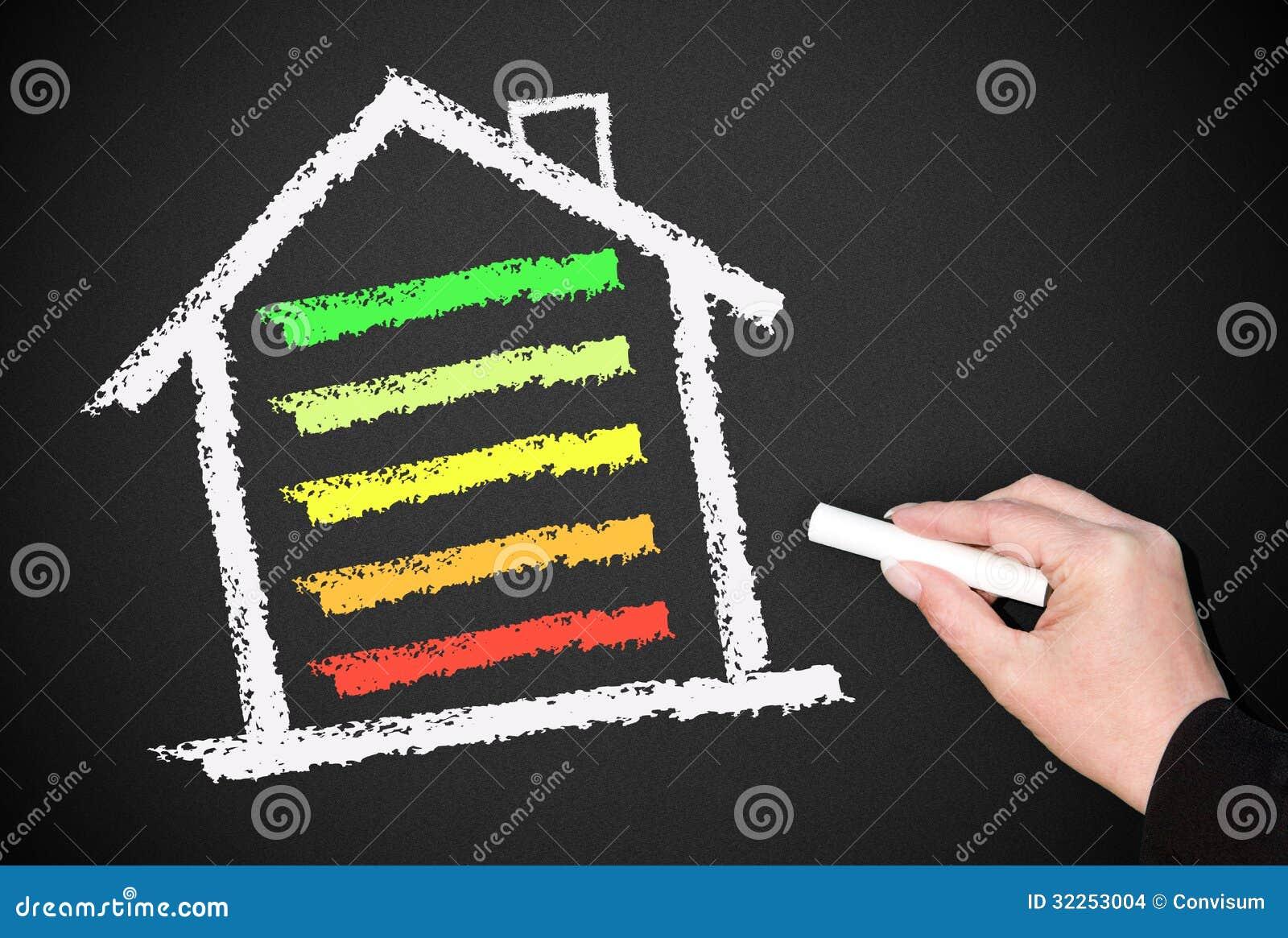 Energy efficiency of house