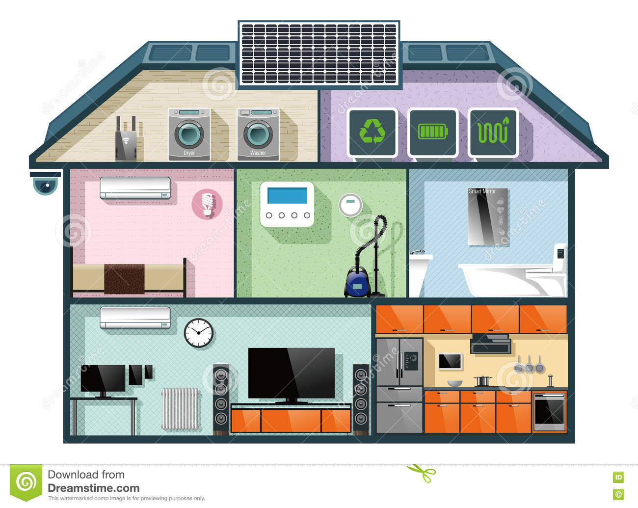 Smart energy concept royalty free stock photography for Energy house