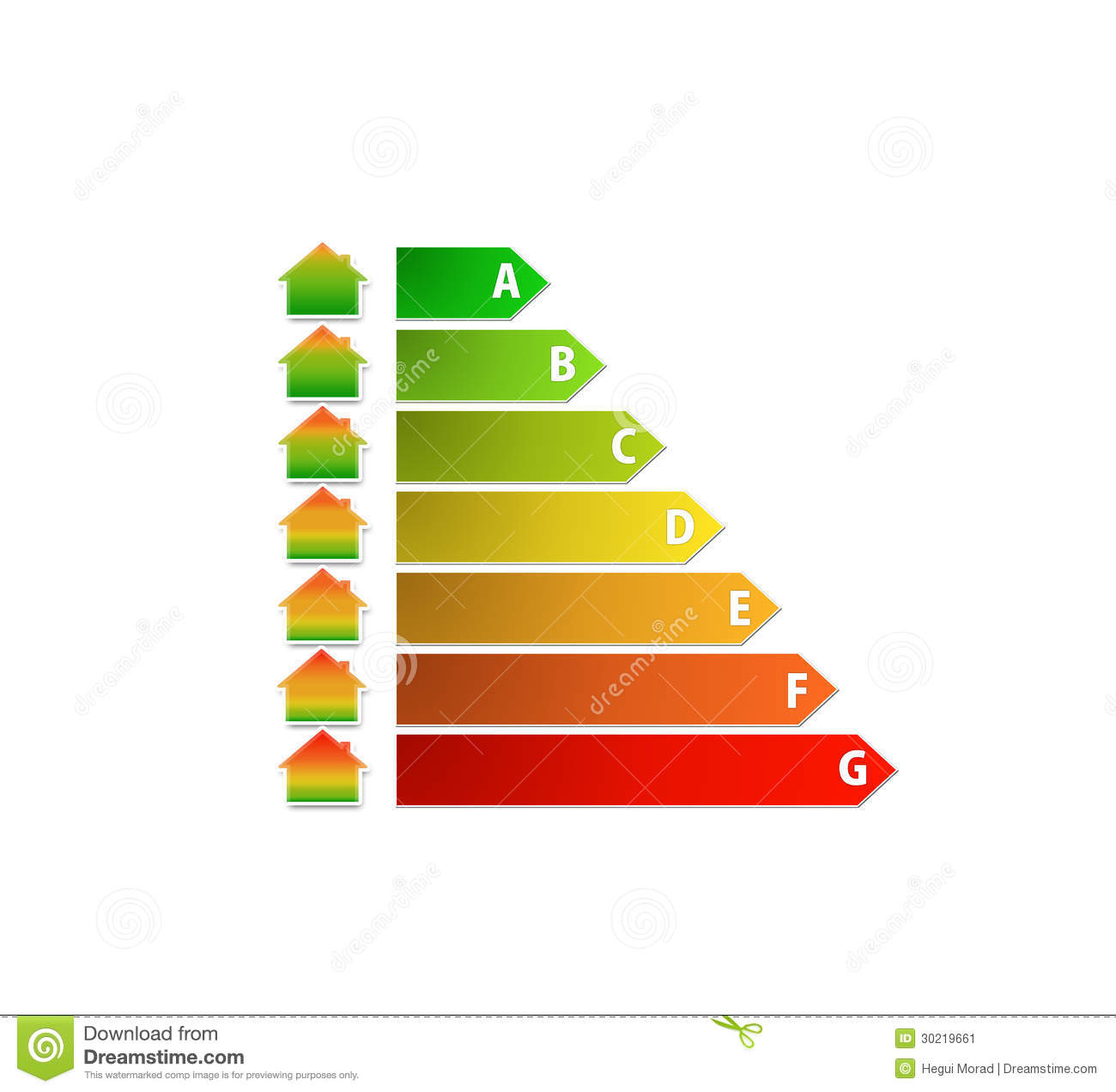 Energy performance scale with house stock image image for Performance house