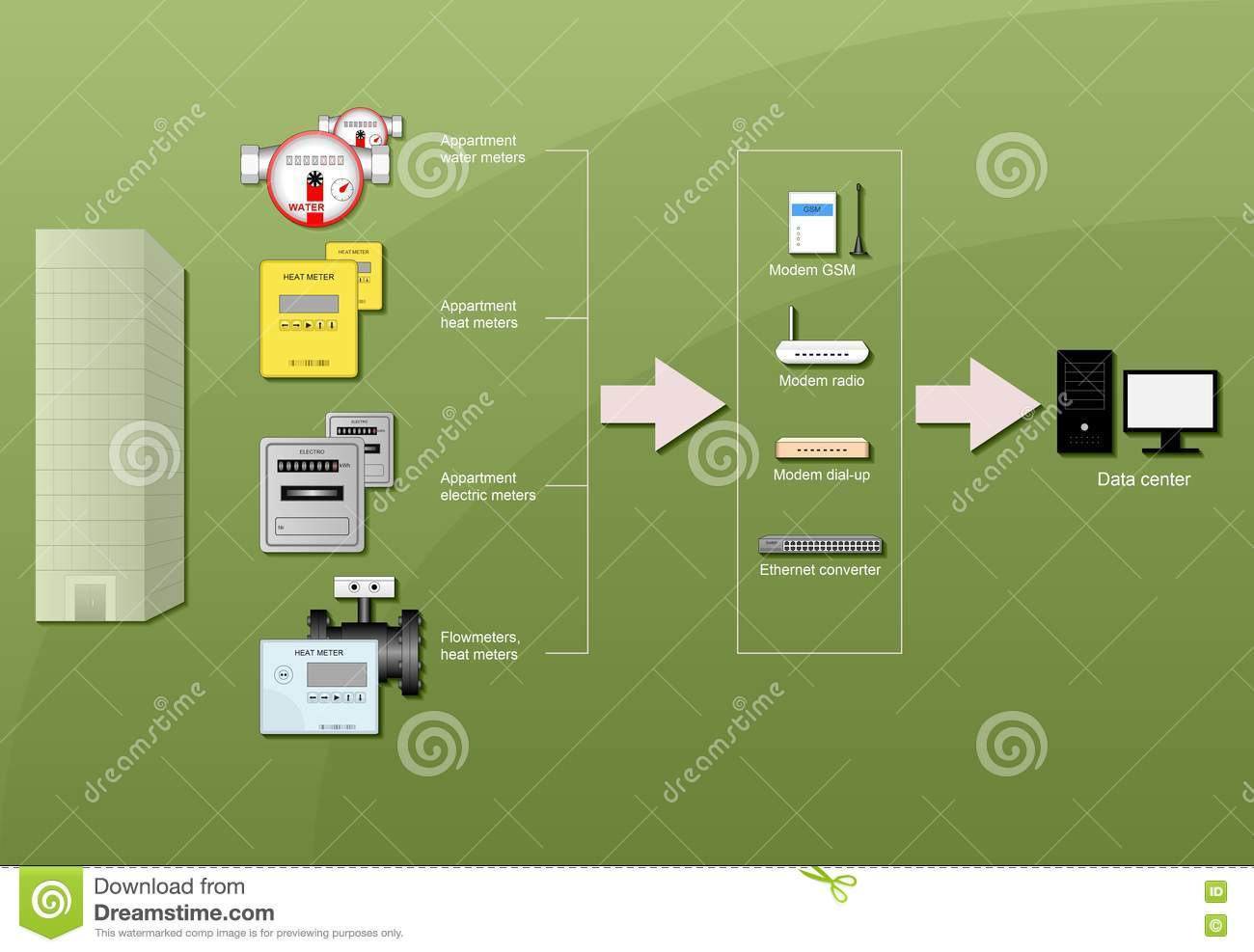 Energy Resource Accounting Stock Illustration Of Water Meter Diagram Download Heaters 76651078
