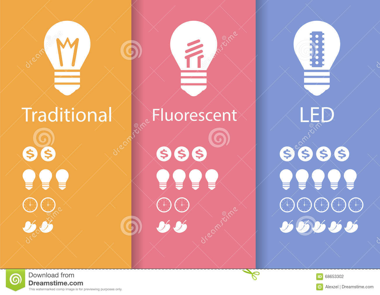 Energy Saving Lamp LED Stock Vector