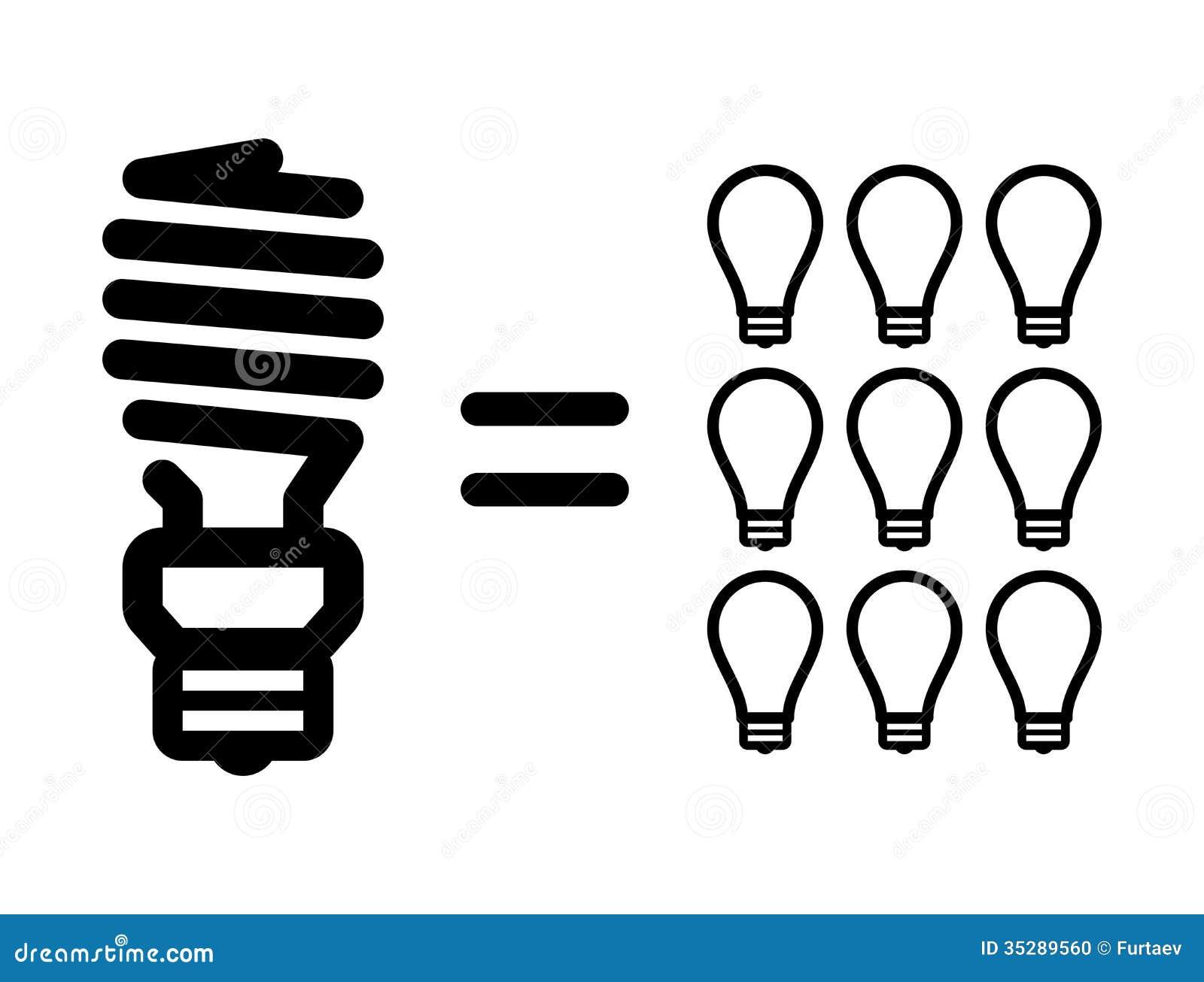 energy saving lamps vs incandescent light bulbs stock