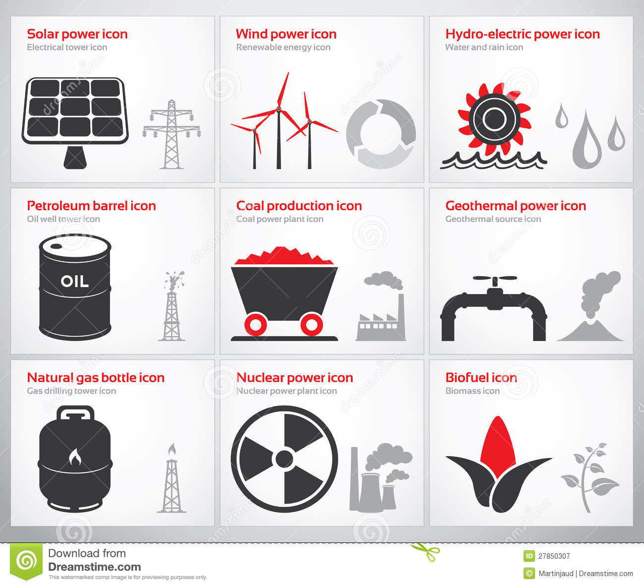 Icons for renewable and non-renewable energy sources: solar, wind ...