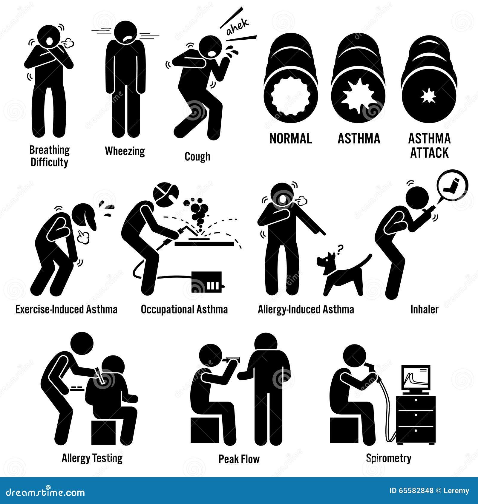 Enfermedad Clipart Del Asma Ilustración del Vector - Ilustración de ...