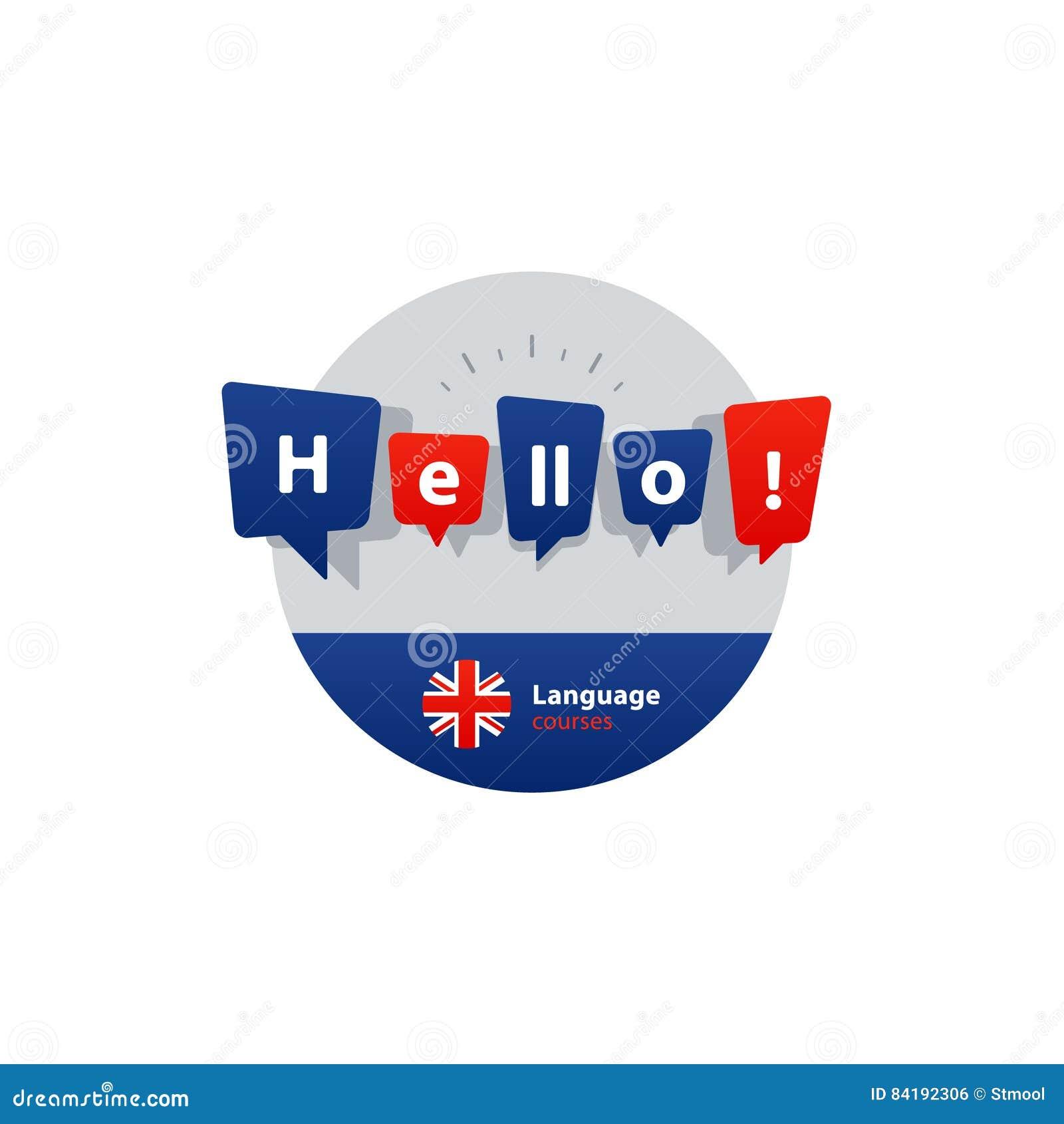 Englischsprachkurswerbekonzeption Fließende sprechende Fremdsprache