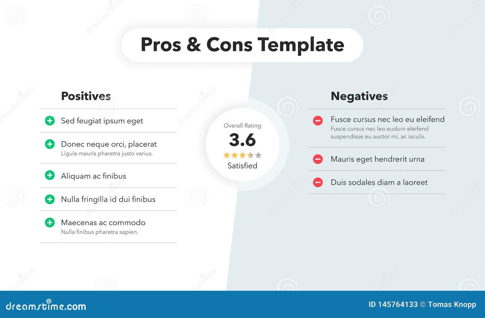Enkelt infographic för för- och nackdelar med total- värdering