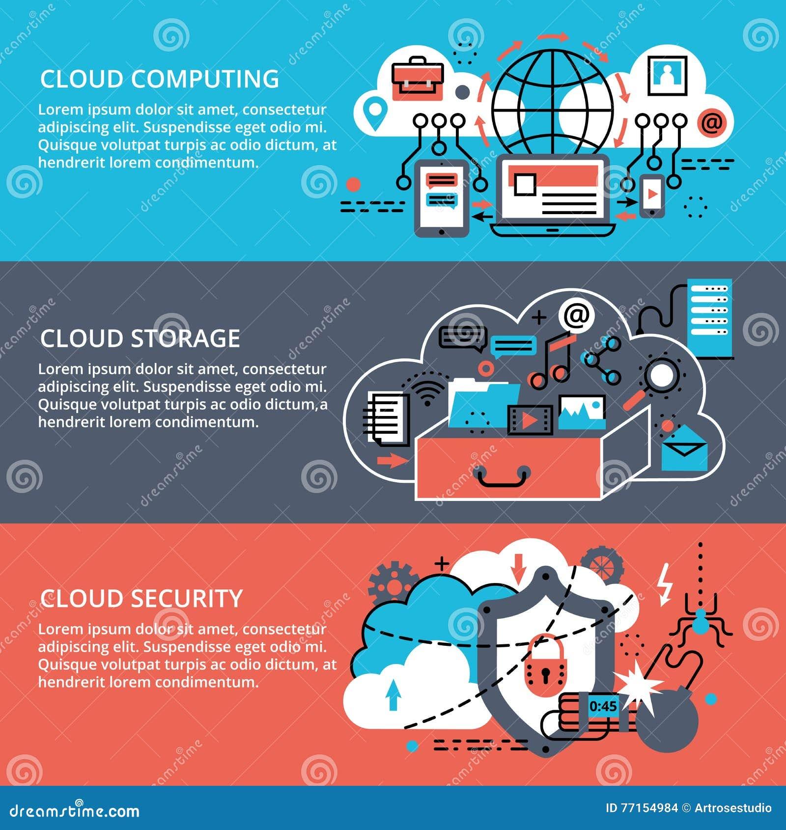 Ensemble conceptuel de technologies informatiques à distance de nuage