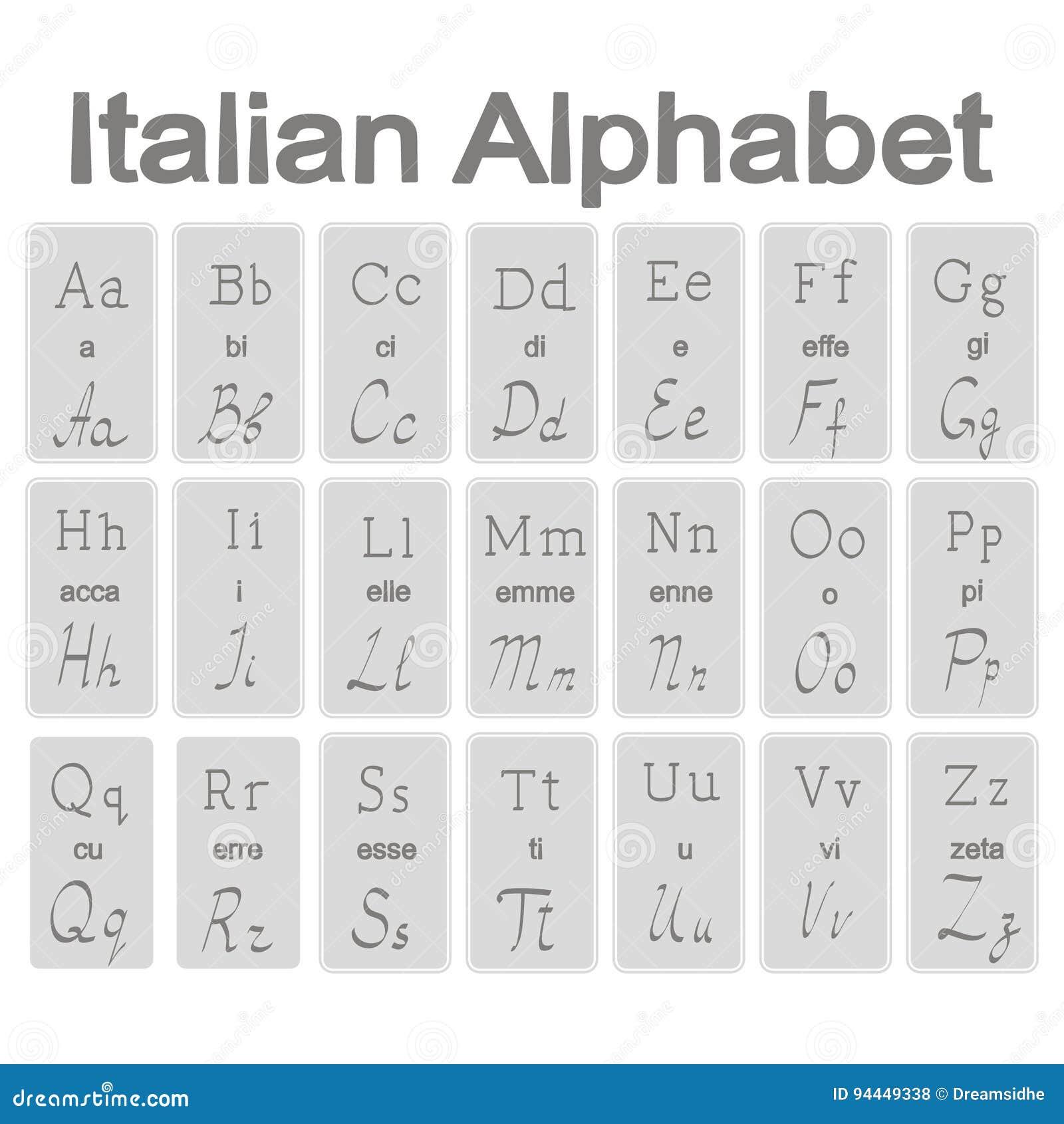 Arbeitsblatt Alphabet Italien : Ensemble d icônes monochromes avec l alphabet italien
