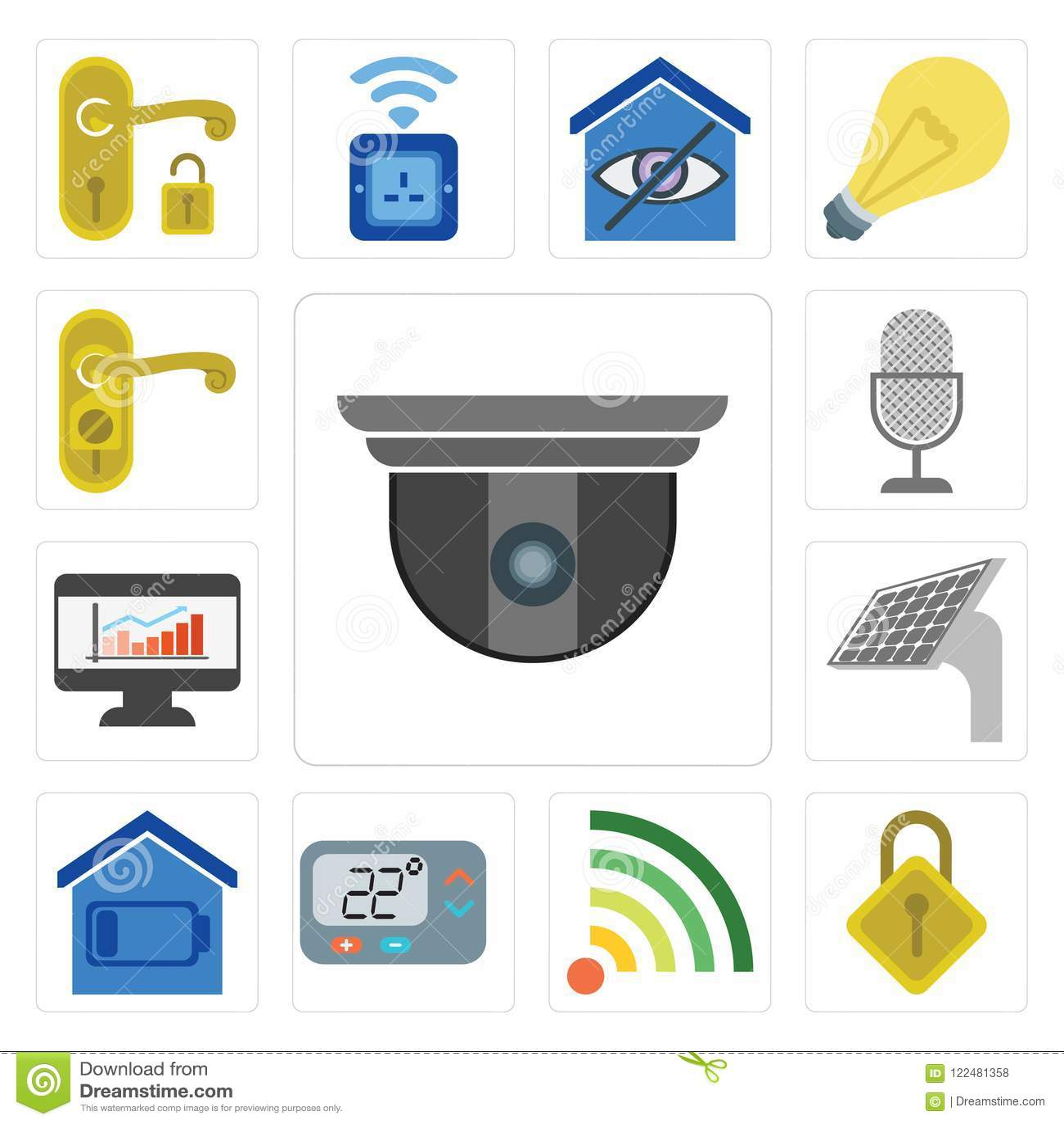 Ensemble de caméra de sécurité, fermant à clef, Wifi, thermostat, maison futée, P