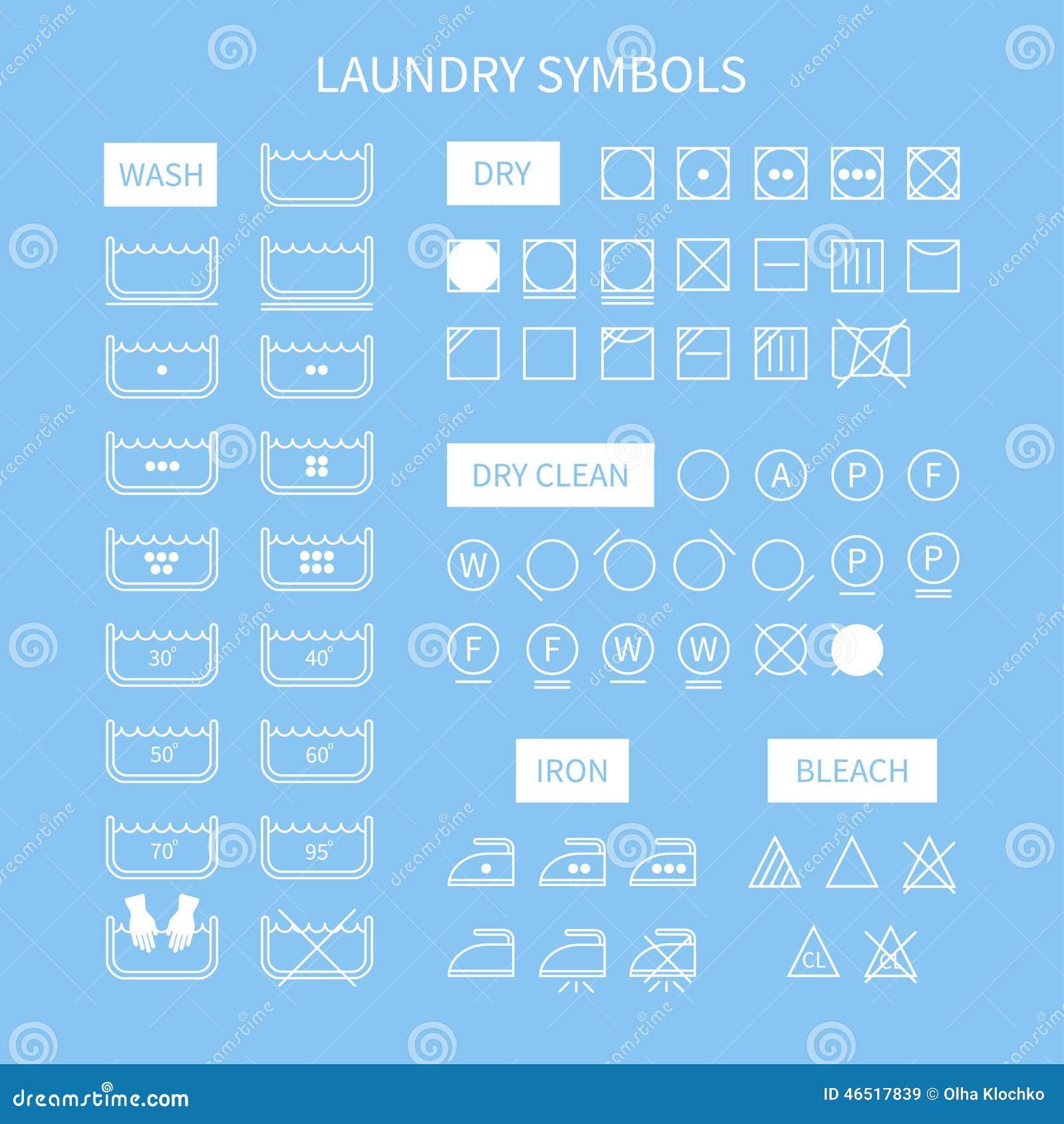 Ensemble de ligne symboles de lavage simples d 39 instruction - Instructions de lavage symboles ...
