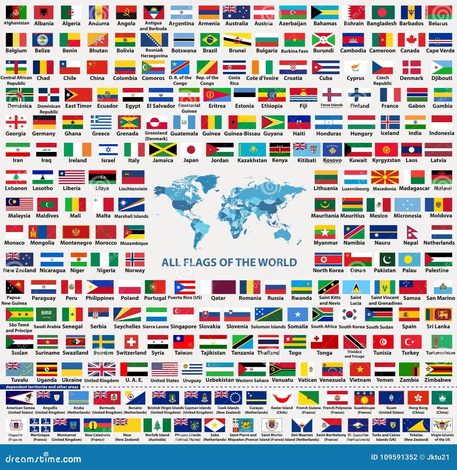 Petrodollars Outre Monde 2017: Drapeau De Tout Pays Du Globe Et Le Legende» Info