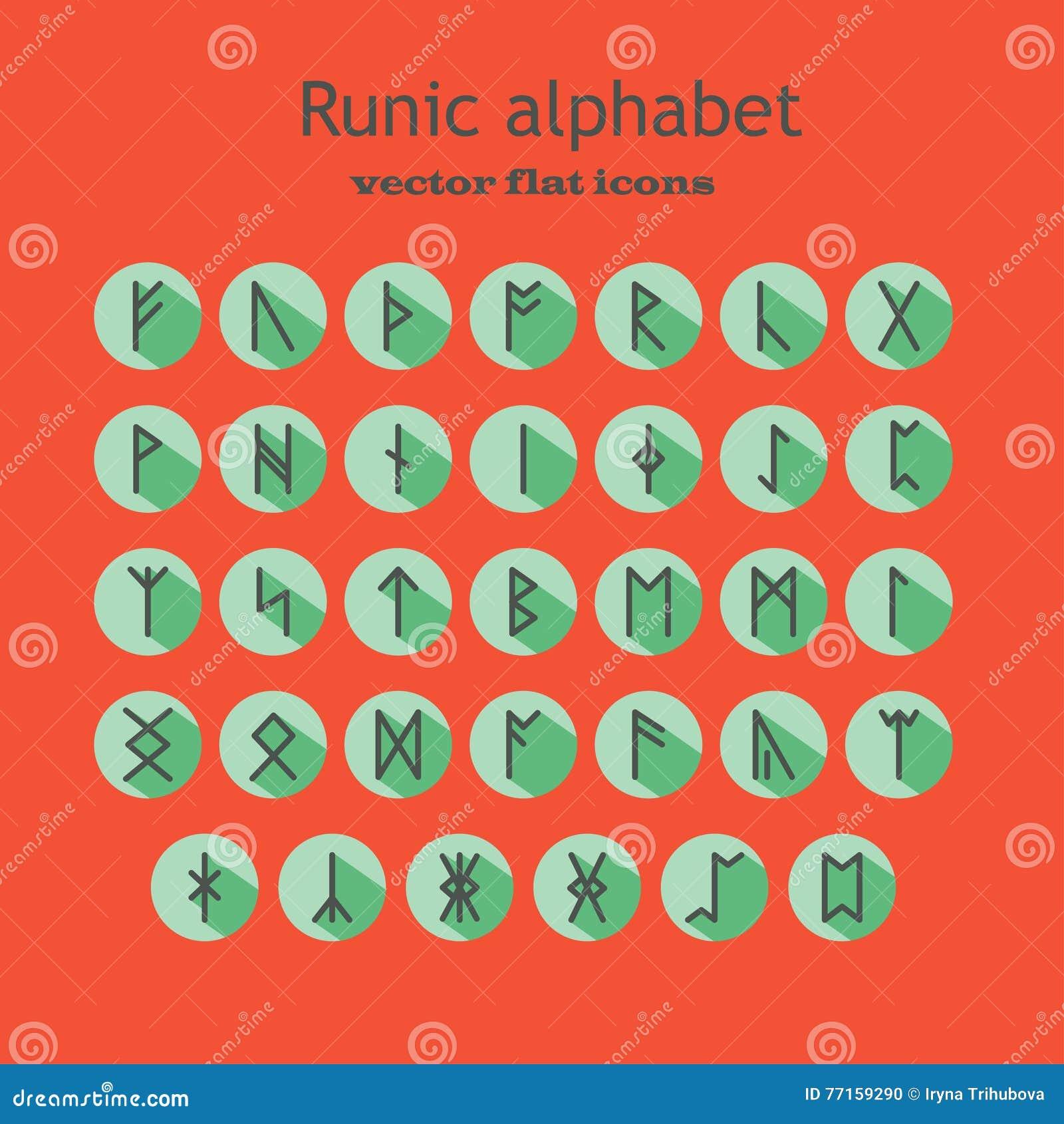 Ensemble de vieilles runes de Scandinave des norses