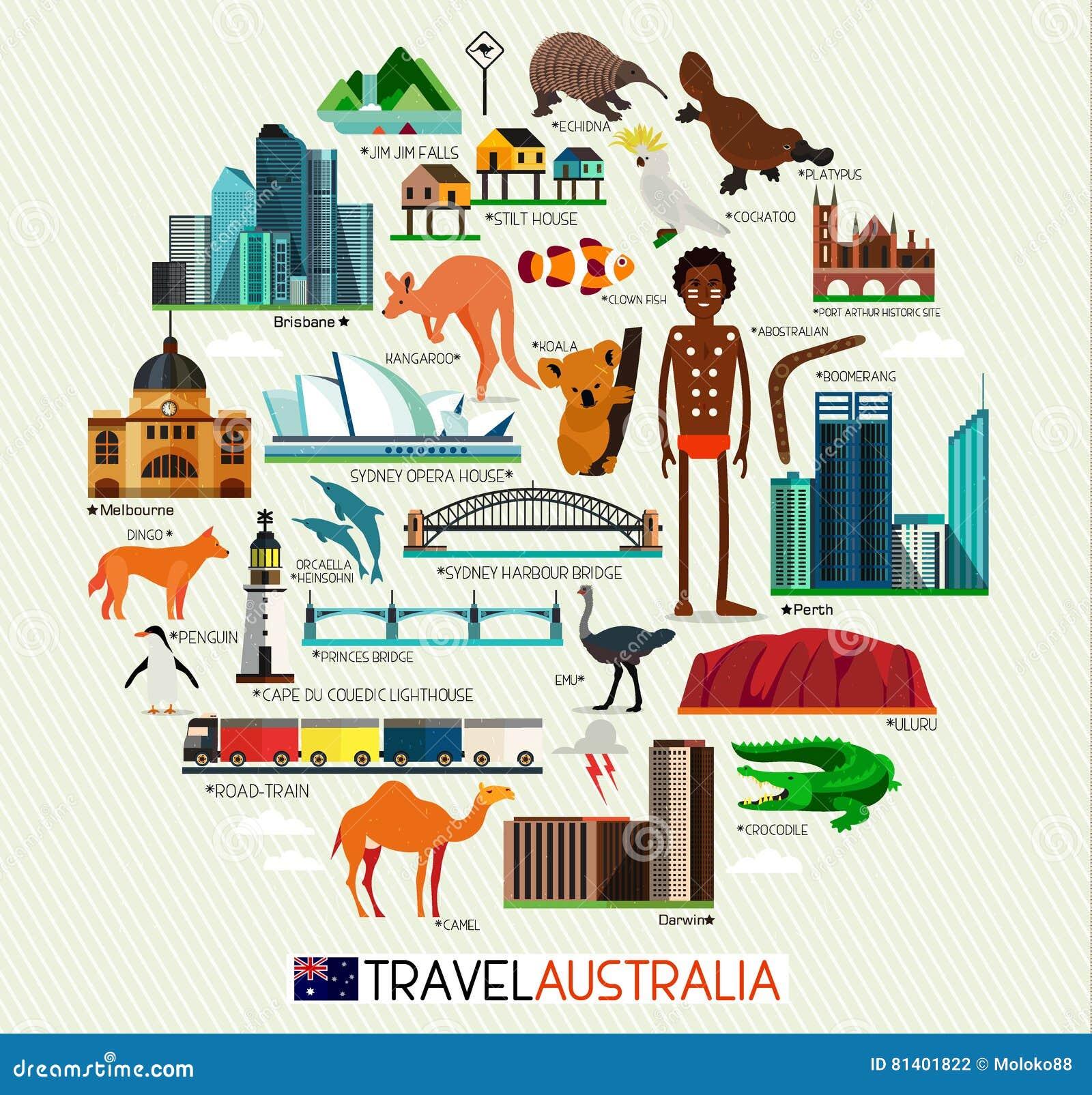 Ensemble de voyage d Australie